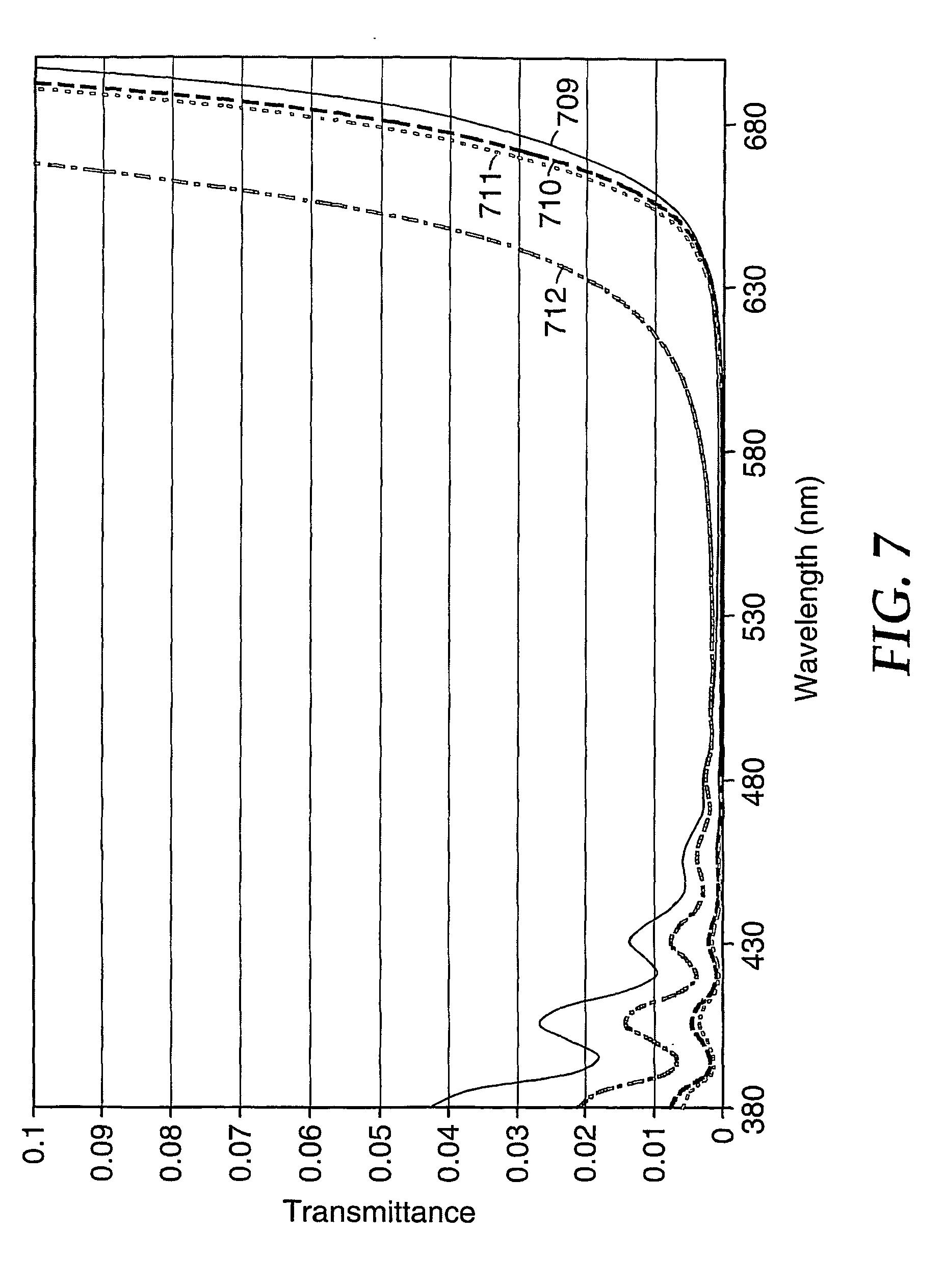 专利ep1779157b1 - method