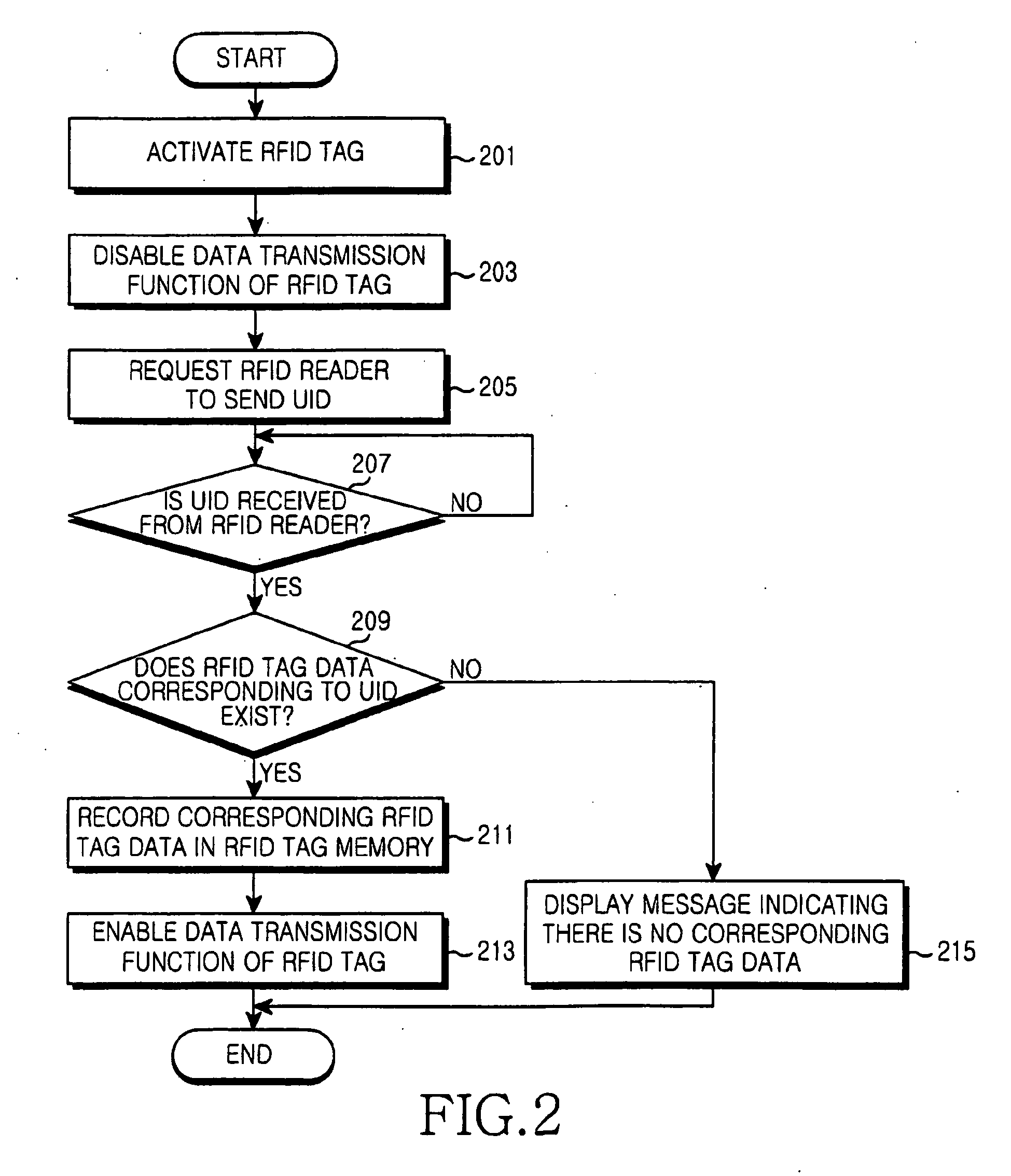 Patent ep1783658b1 apparatus and method for modifying rfid tag patent drawing nvjuhfo Image collections