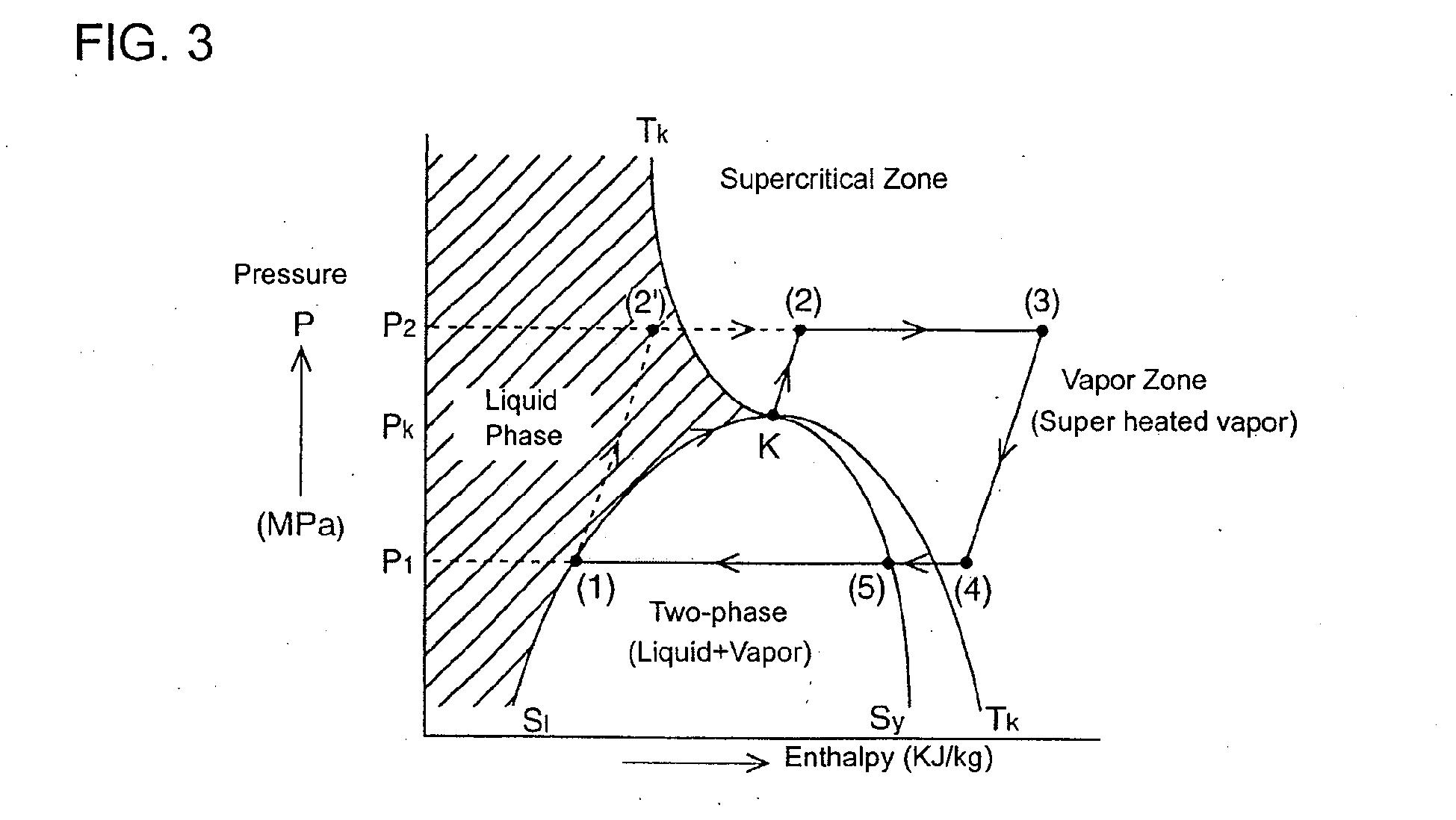 patent ep1801364a1