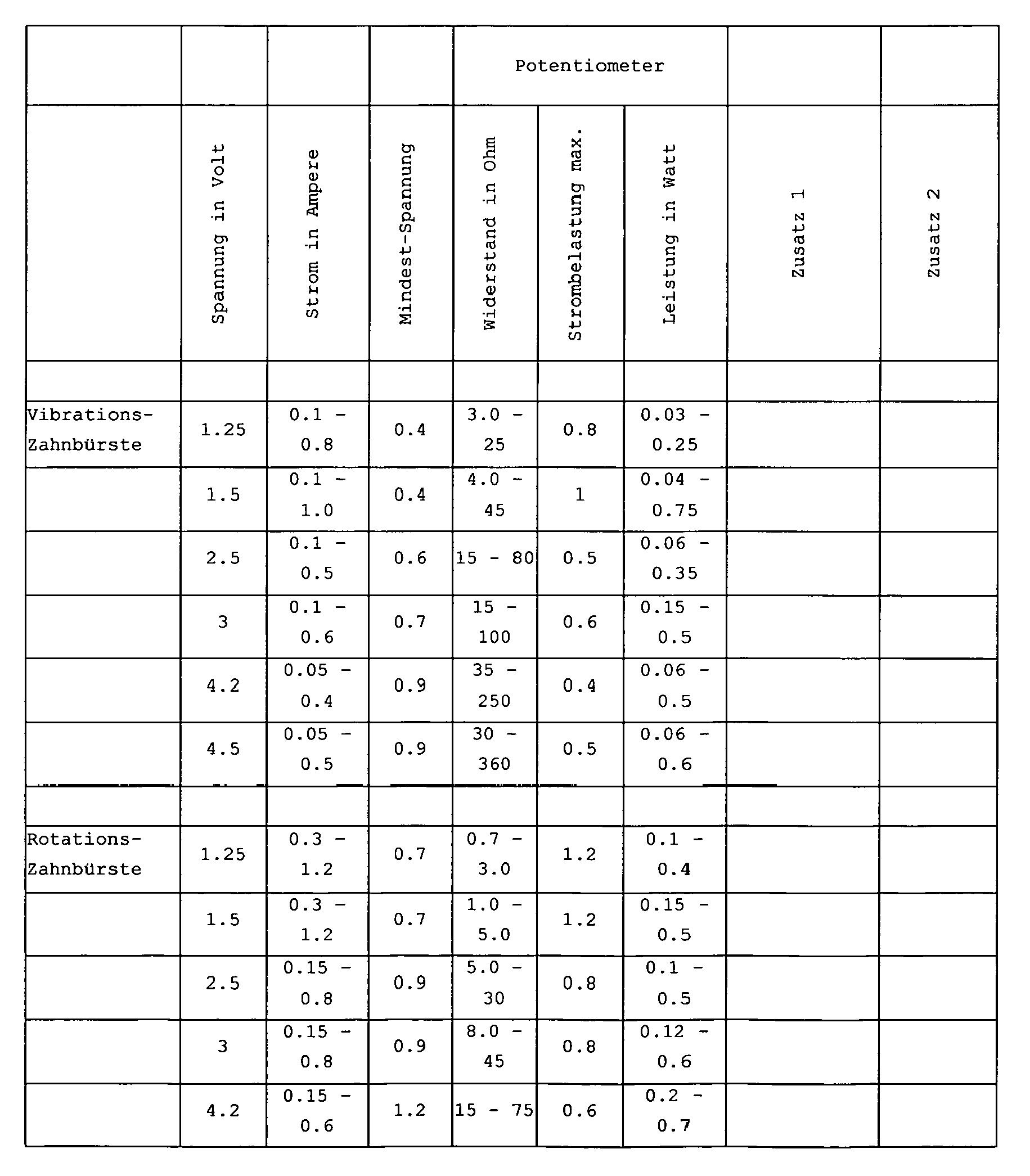 Patent ep1834605a1 elektrisch betriebenes for Widerstand tabelle ohm