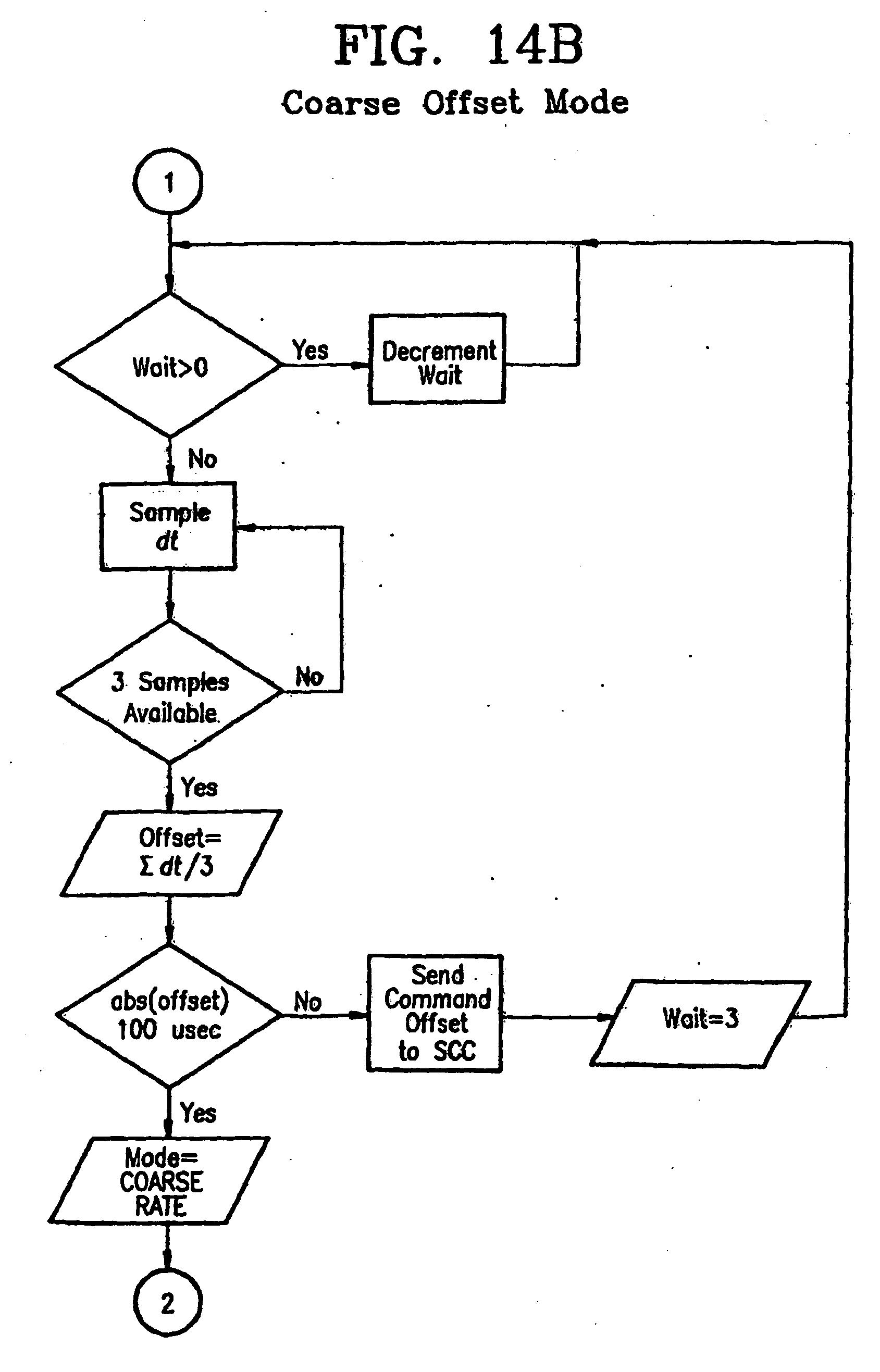 Patent Ep1843161b1 Sensor Apparatus For Ready Mix Truck Google 2kms Range Fm Transmitter Diagram Drawing