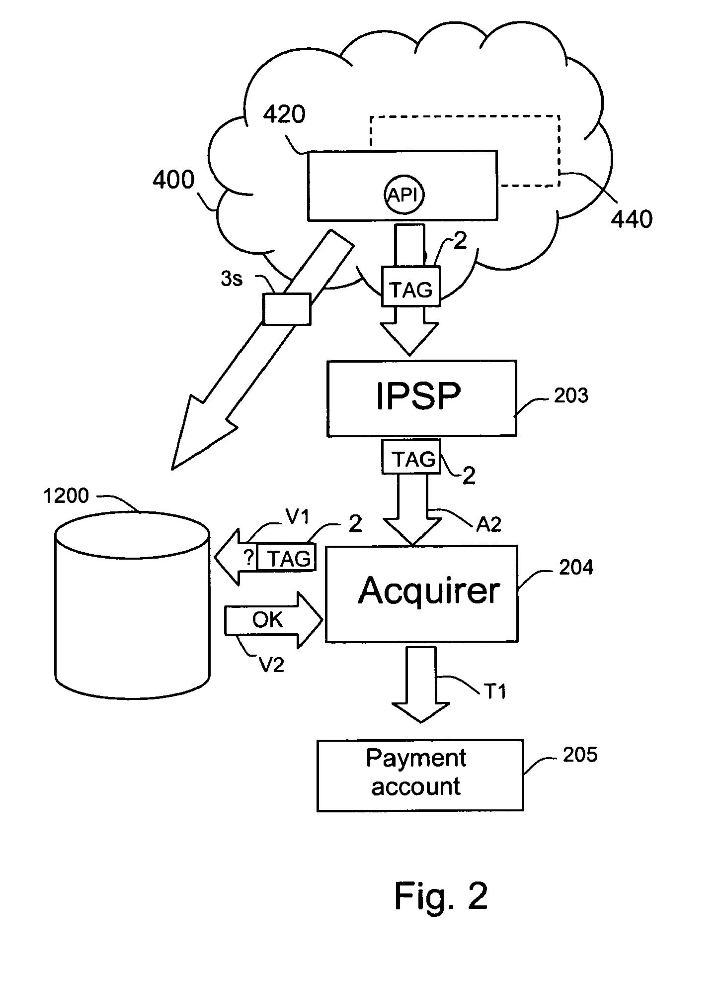 专利ep1873704a1 - method