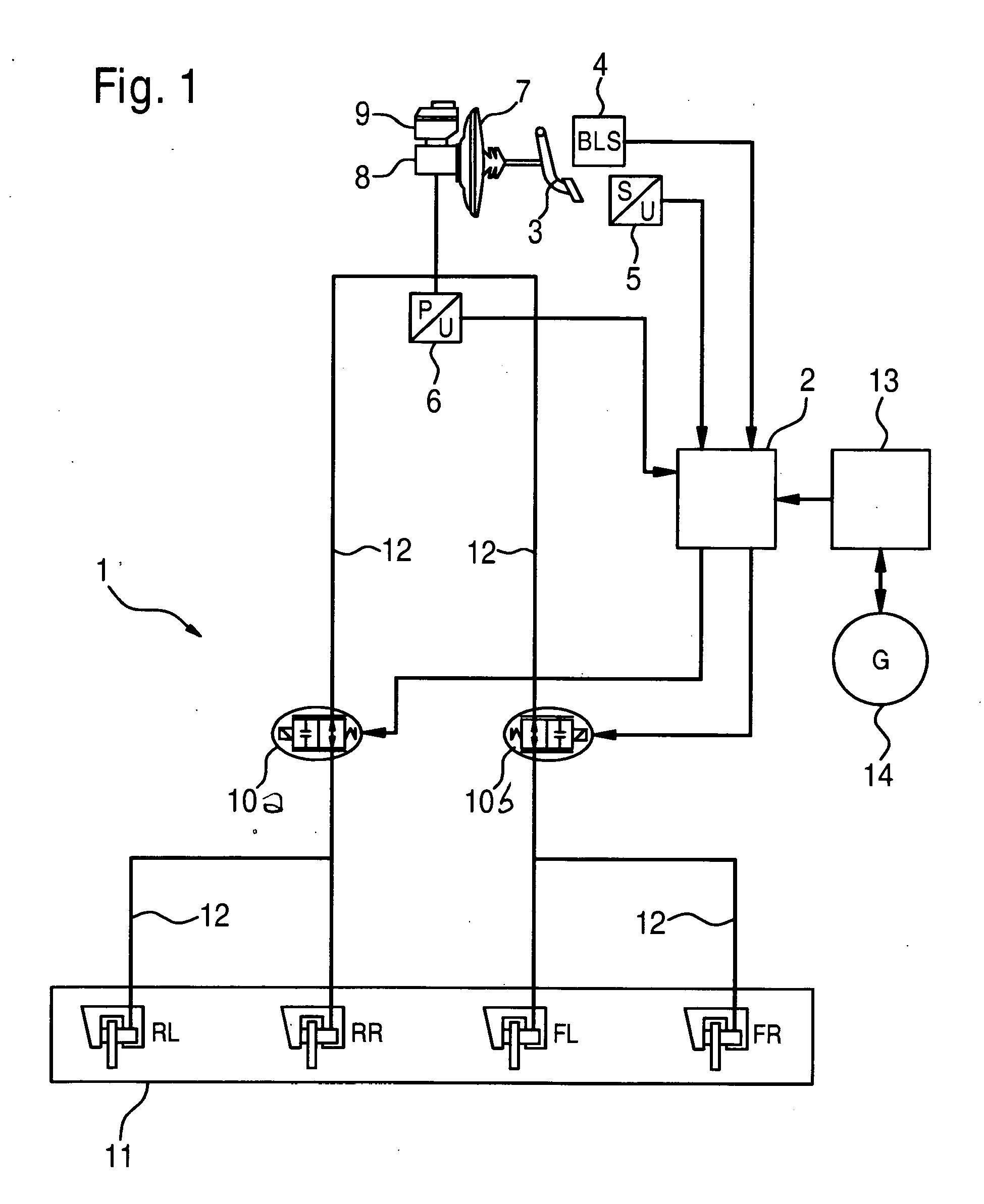 Druckregelung hydraulik