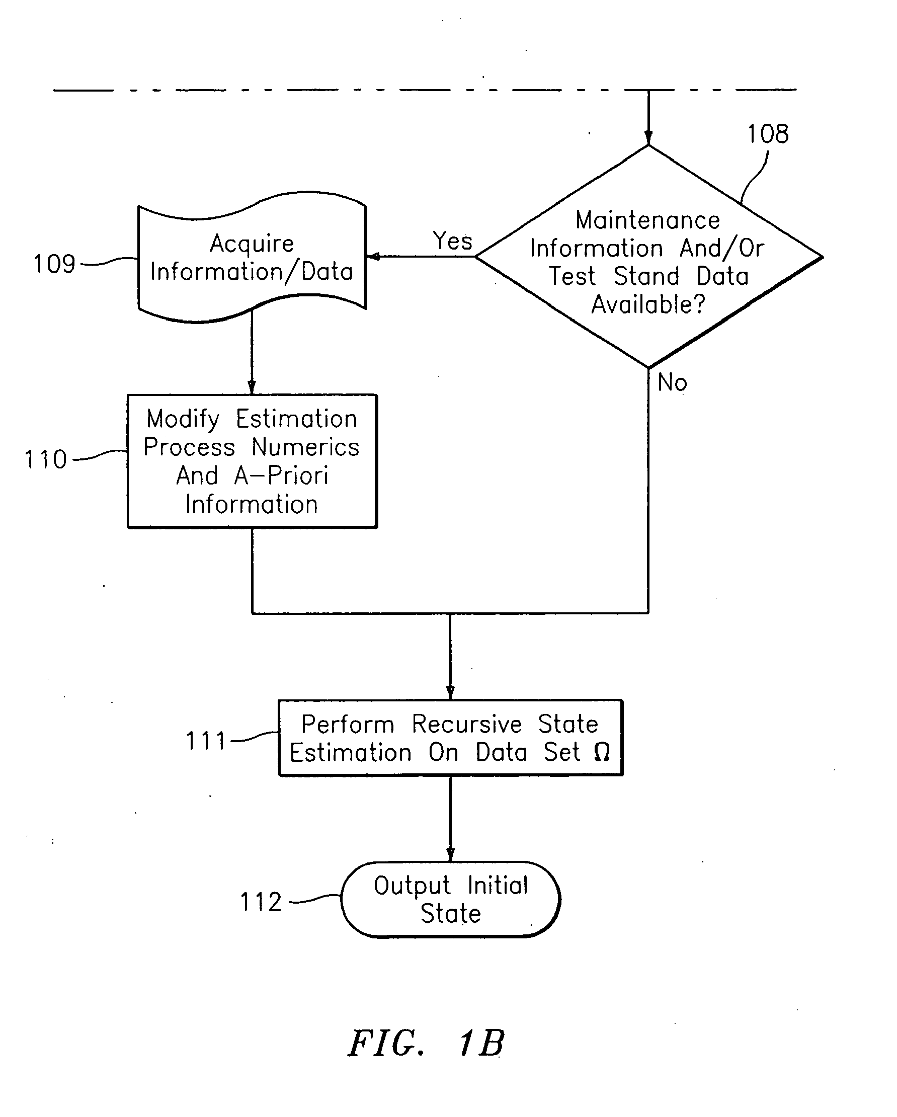 Patent EP A2 State initialization for gas turbine engine