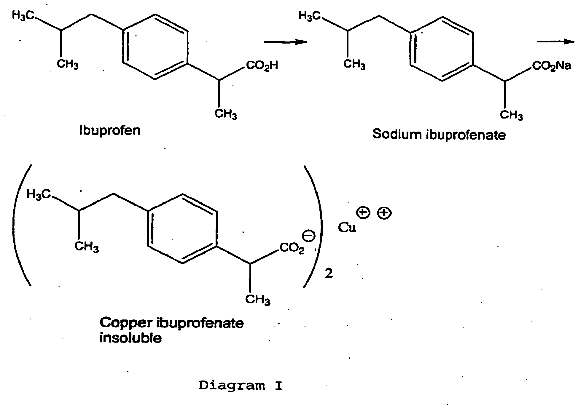 patent ep1976380b1 - ibuprofen complexes as wood preservatives