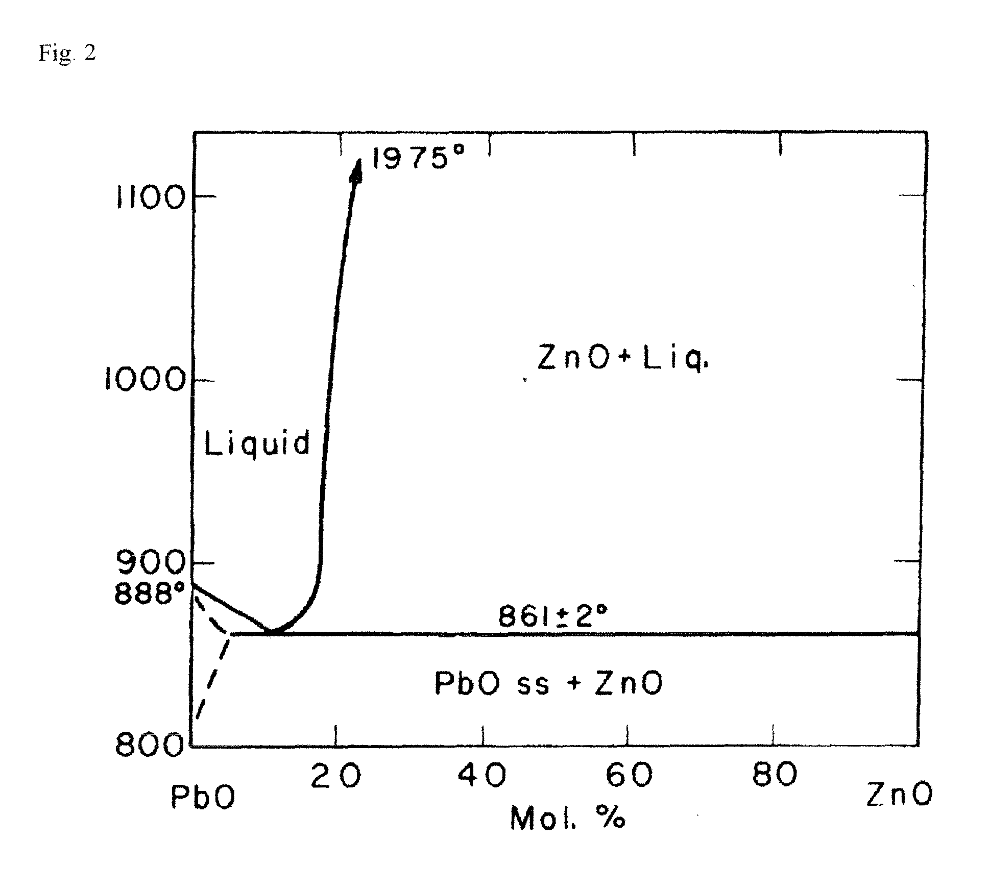 Zno phase diagram 28 images phase diagram zinc oxide choice zno phase diagram phase diagram zinc oxide choice image how to guide and ccuart Choice Image