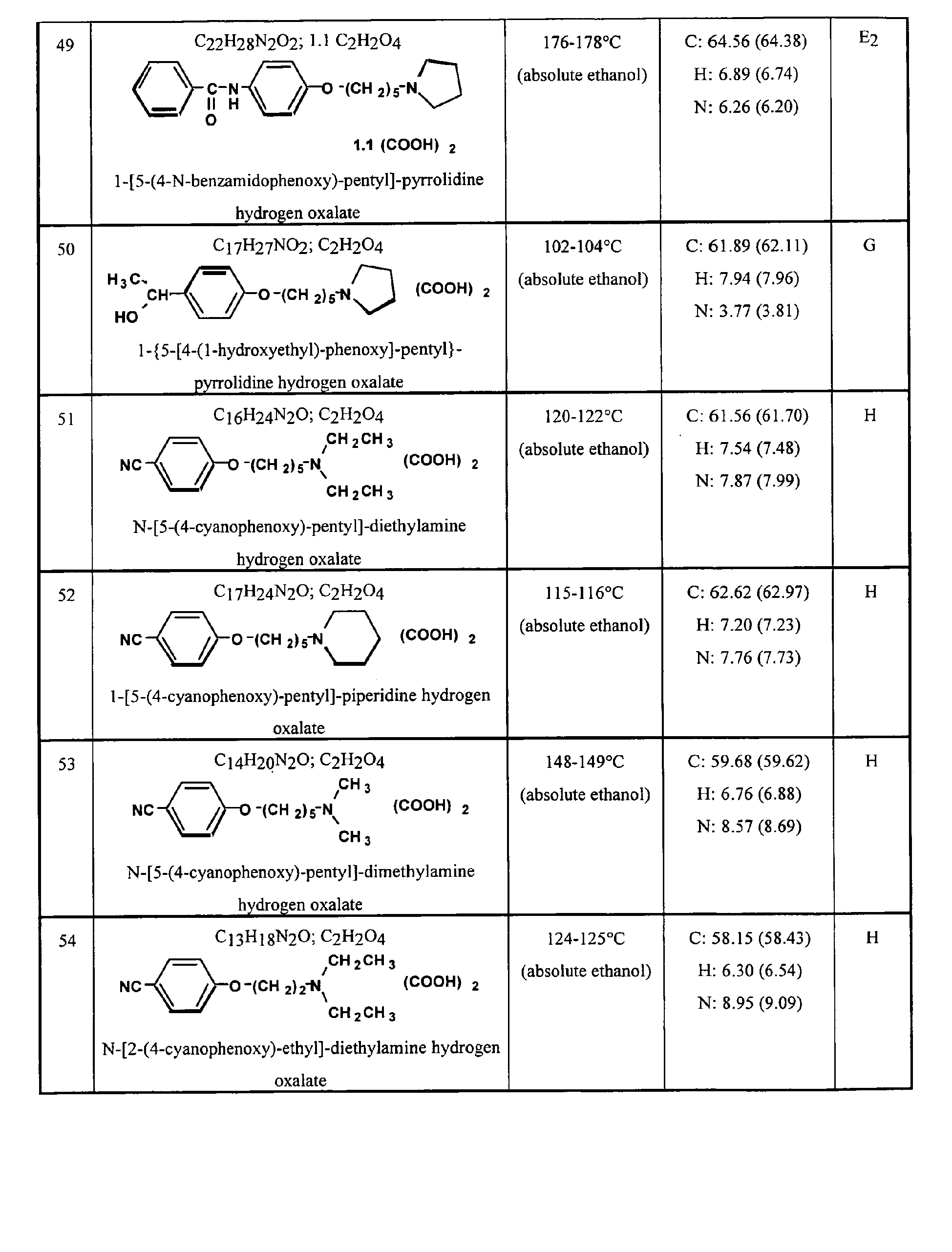 analysis of potassium cis diaquadioxalatochromate iii dihydrate synthesis To prepare and analyze potassium cis-diaquadioxalatochromate(iii) dihydrate 2   synthesis of k[cr(h2o)2(c2o4)2]2h2o the procedures are as follow in.