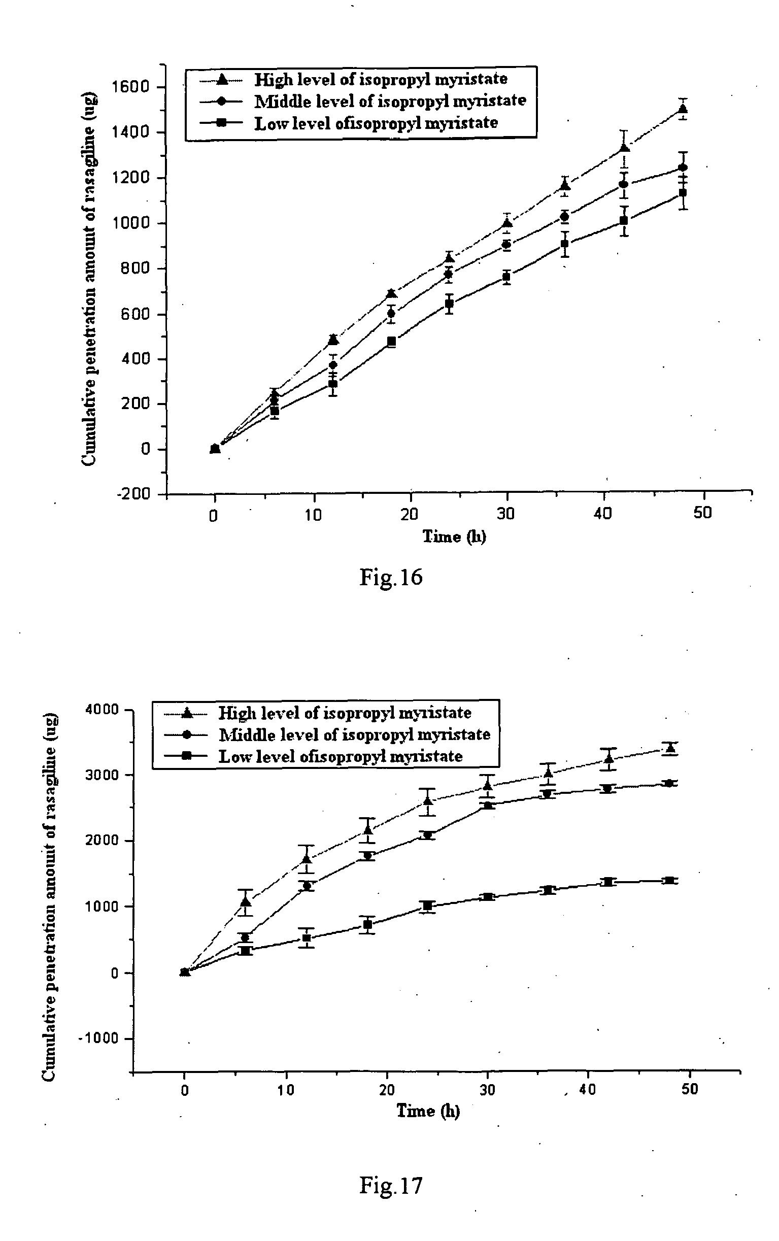 patent ep2011488a1 transdermales pflaster mit rasagilin zur behandlung oder prophylaxe von. Black Bedroom Furniture Sets. Home Design Ideas