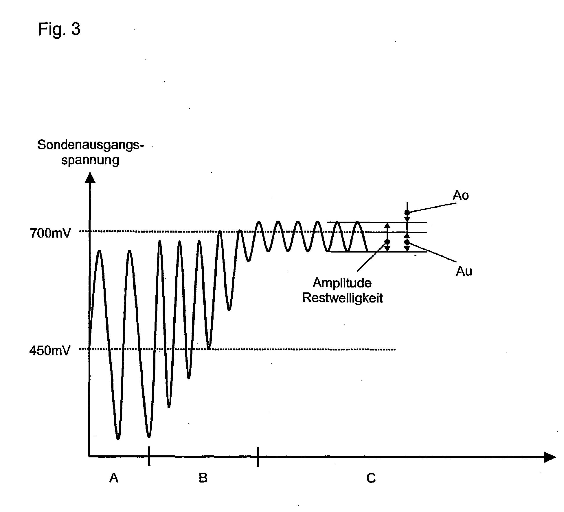 Einstellen des rsi-Indikators auf die Binäroptionen des Minutendiagramms
