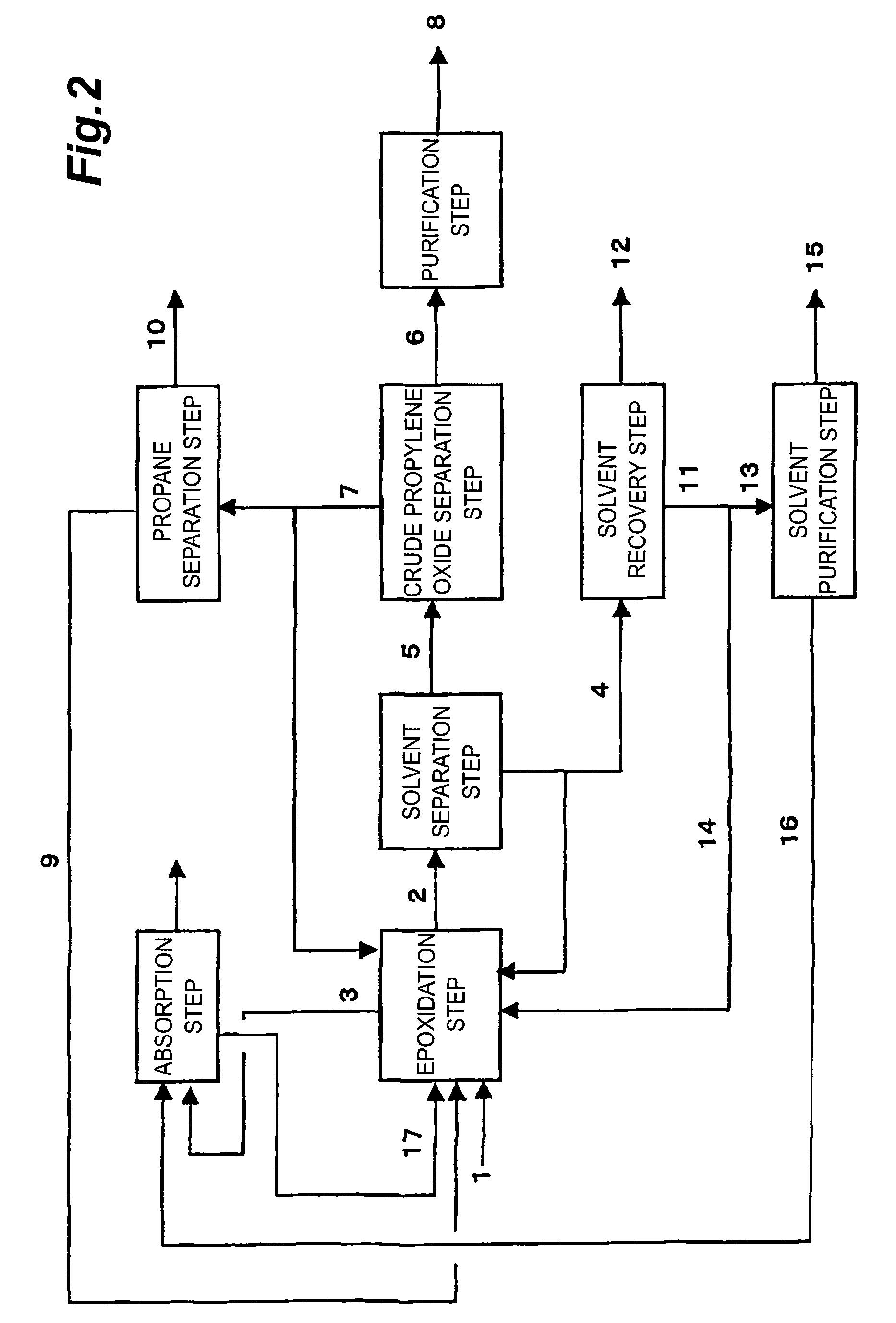 patent ep2014654a1