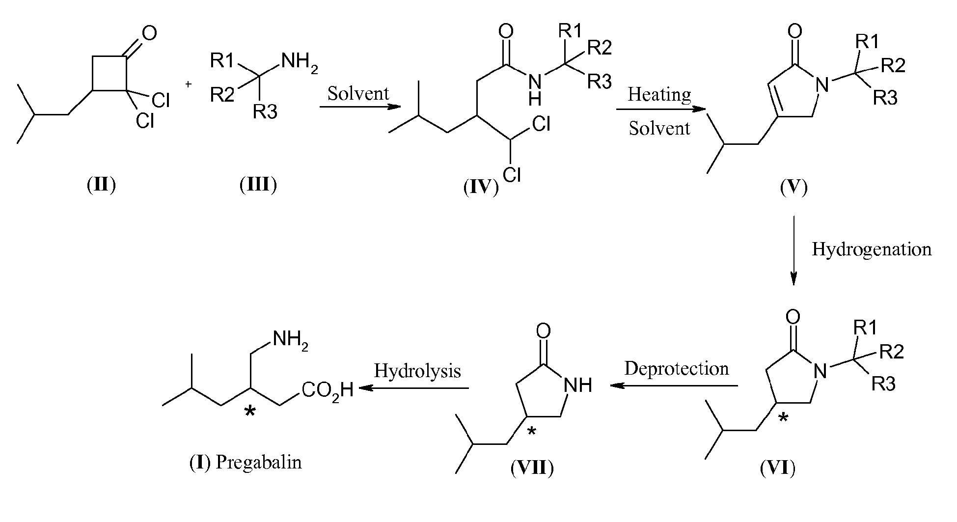 World Drug Tracker Pregabalin ~ Baclofen Dosage For Anxiety