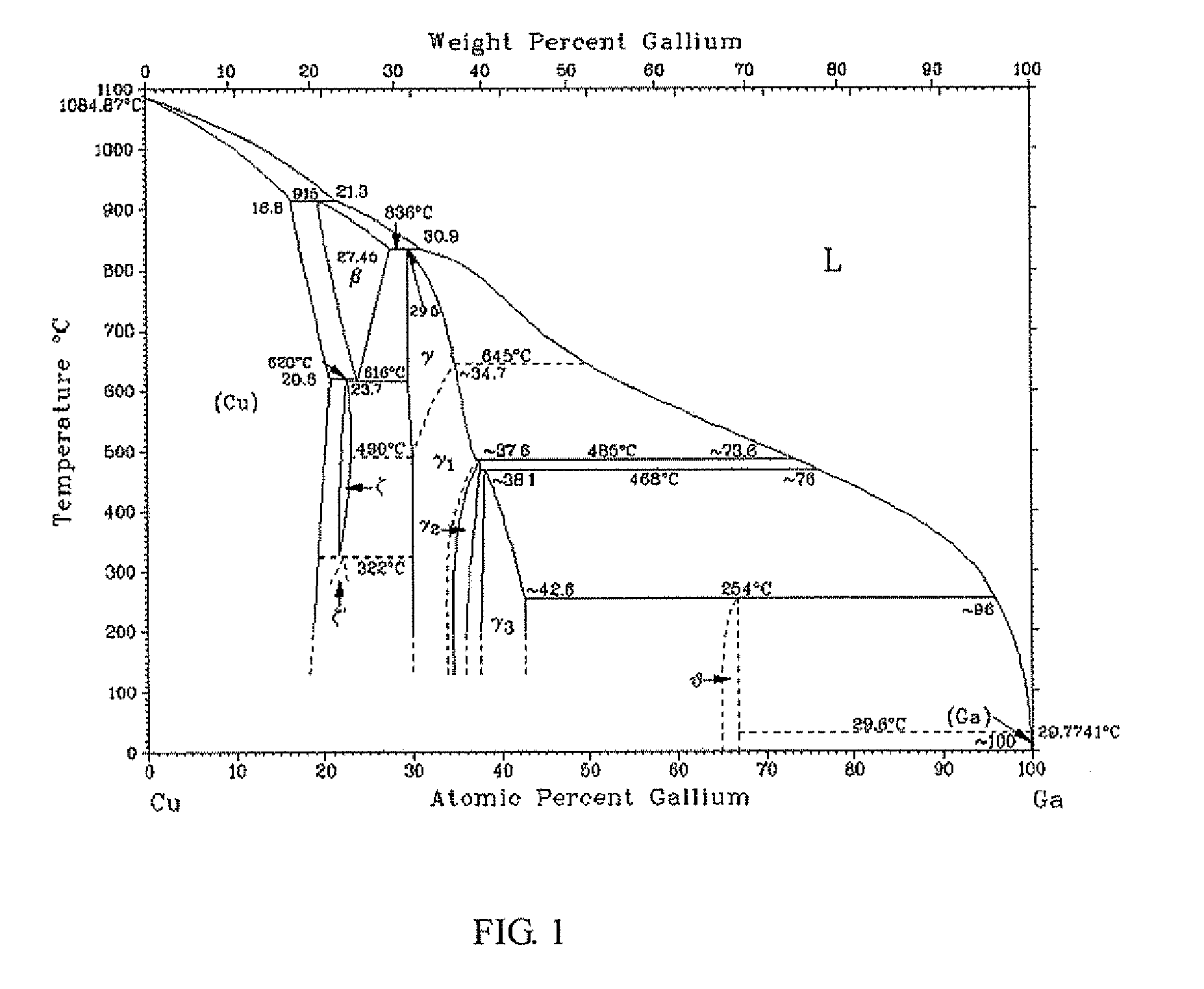 Patent Ep2182083a1