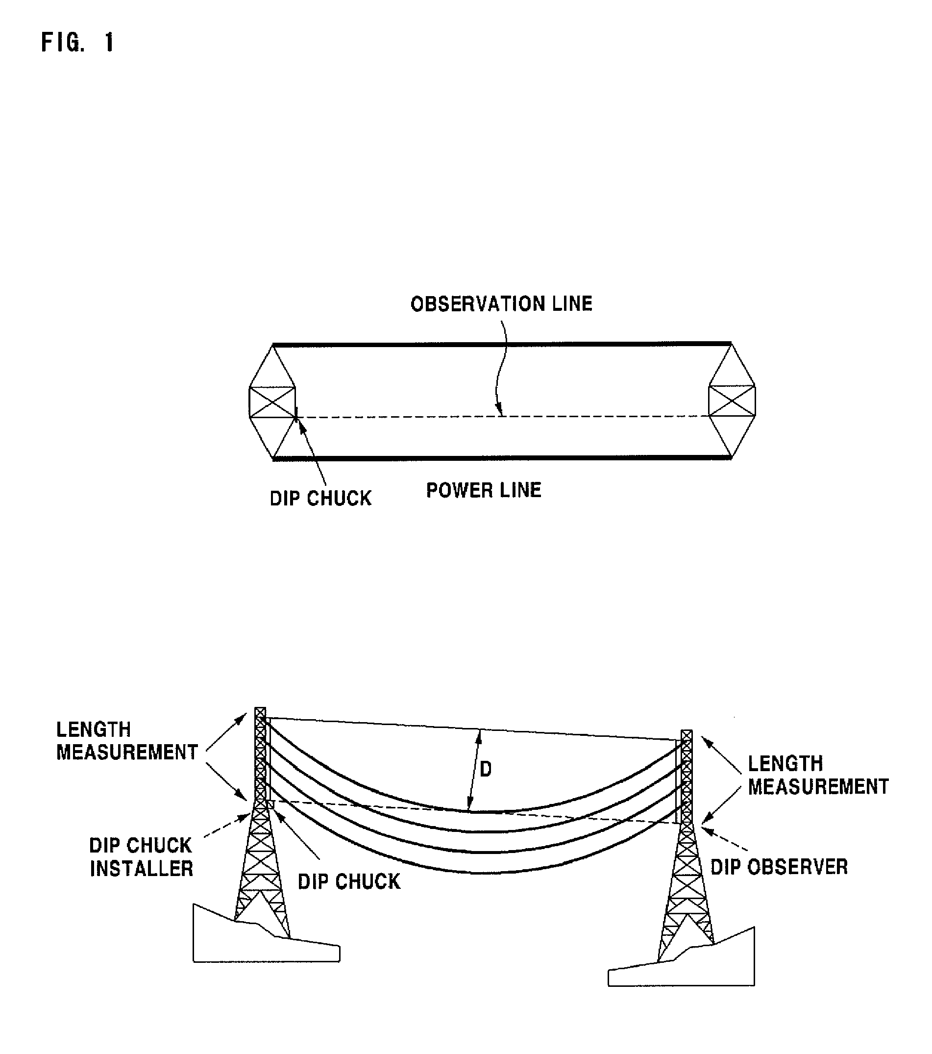 Master Document Template The Lines Neutral Earthing And Phase Conductors For Power Circuits