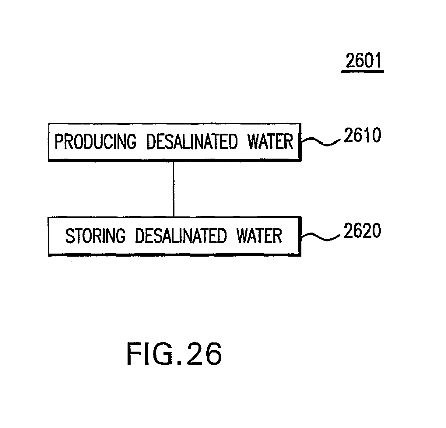 Patent EP A2 Mobile desalination plants and methods for