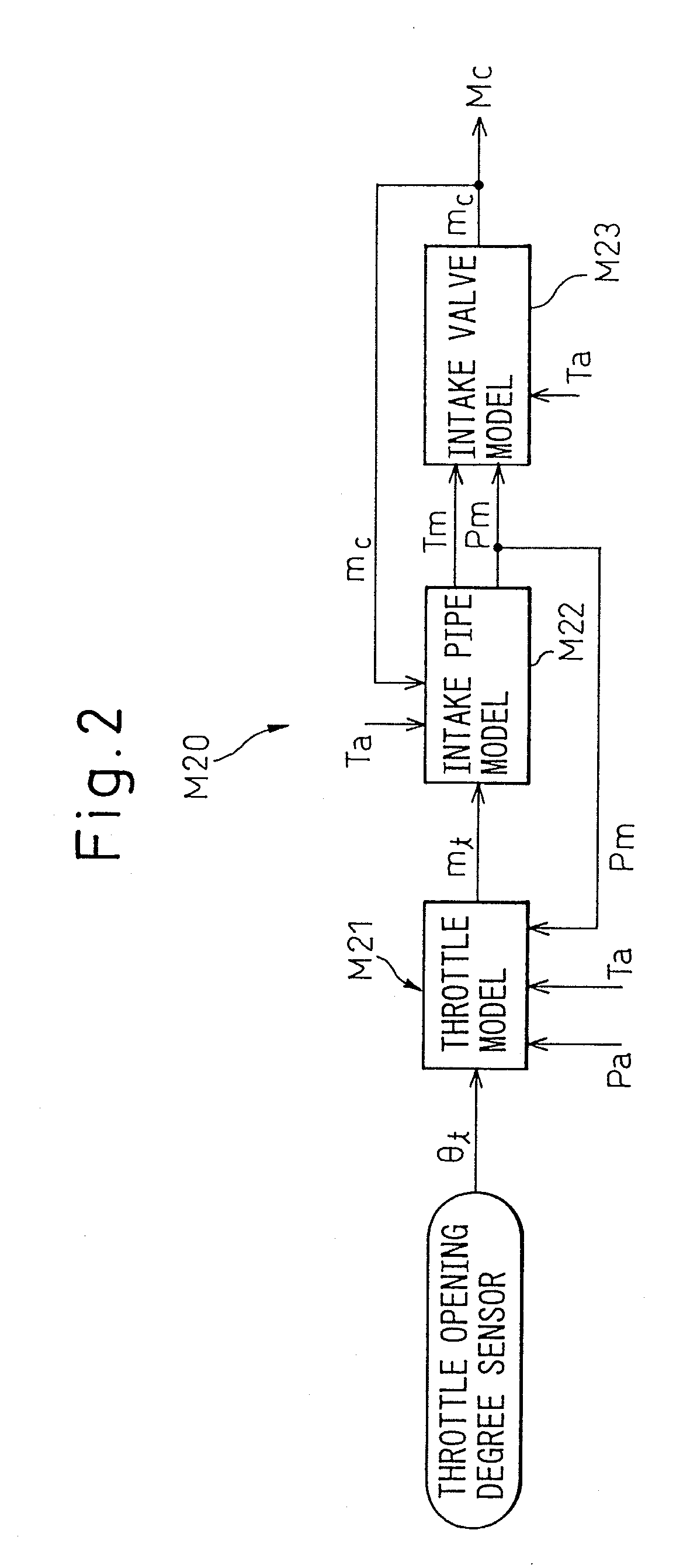 patente ep2264300a2 - system zur berechnung des