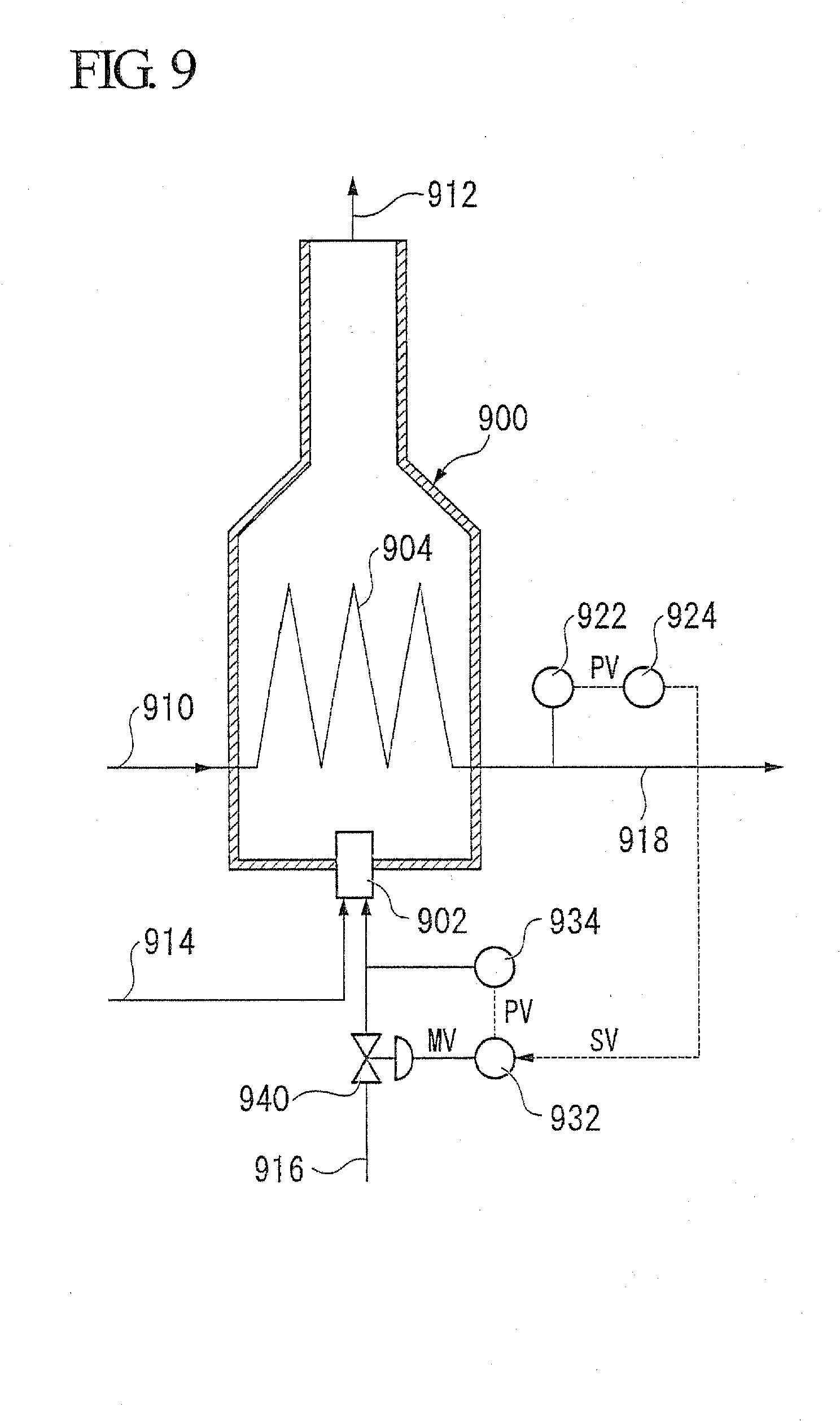 Patente Ep2277826a1 Method For Operating Synthesis Gas Reformer In Process Flow Diagram Gtl Plant Patent Drawing