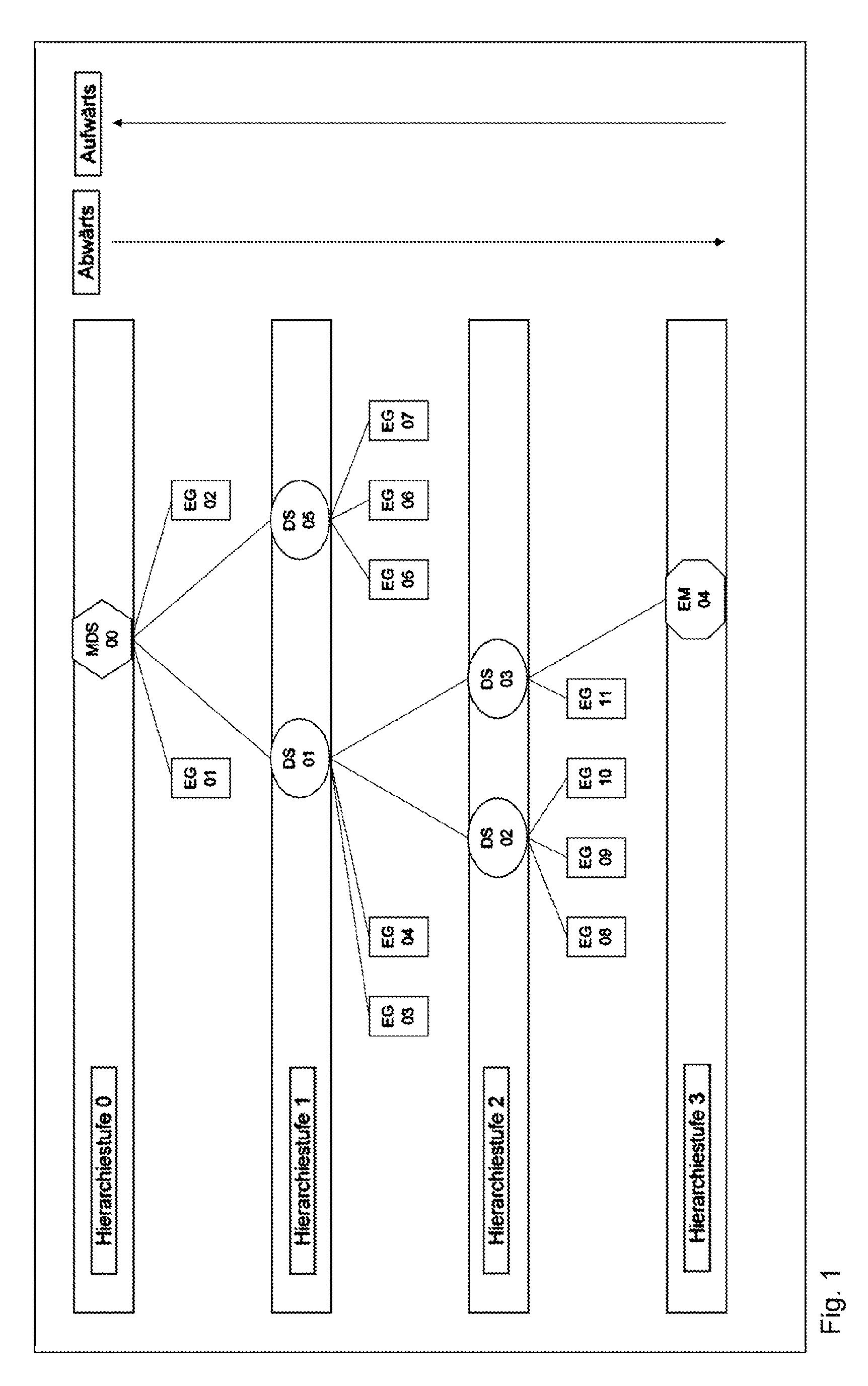 Niedlich 84 übersetzung Diagramm Bildinspirationen Galerie - Der ...