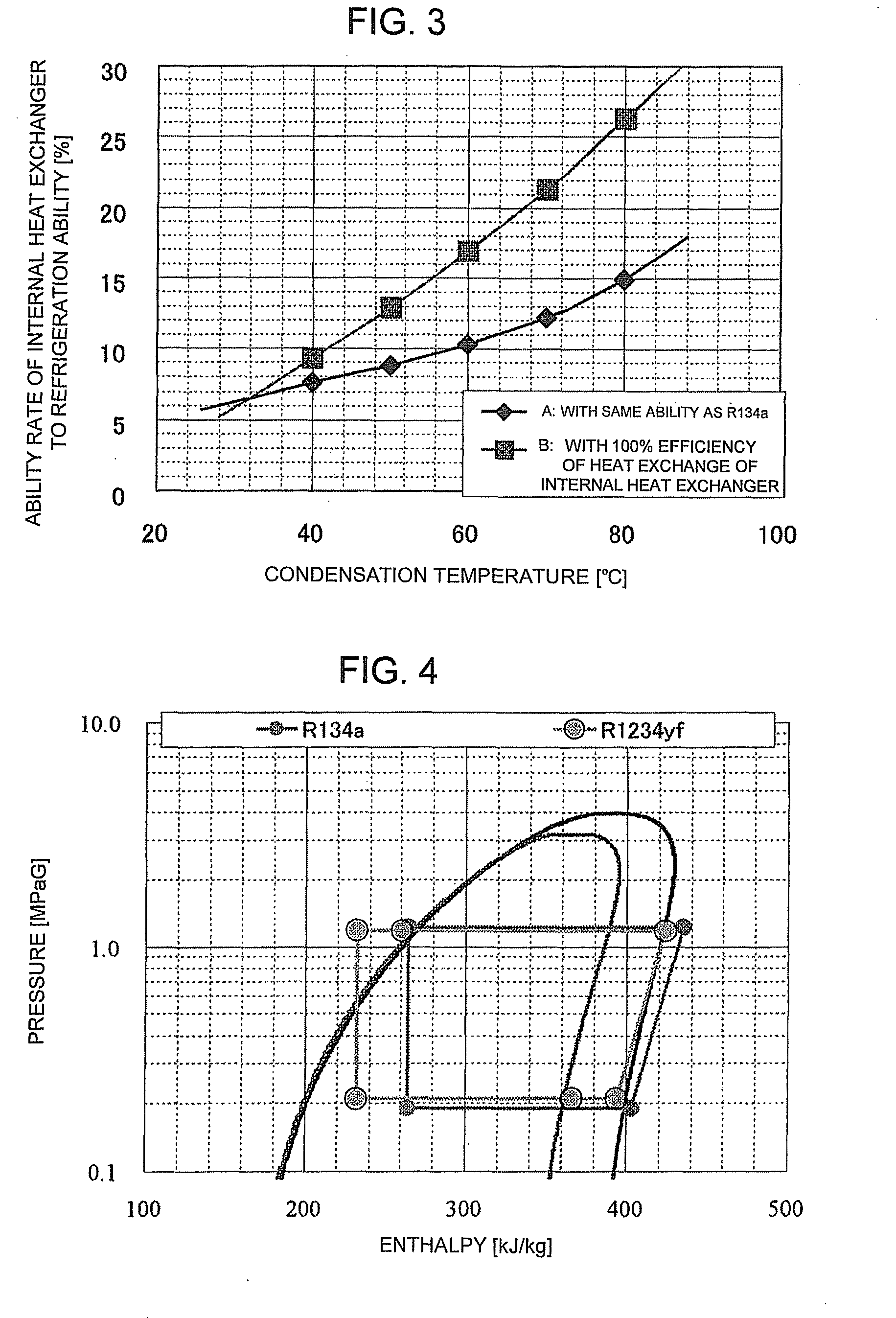 refrigerant r134a phase diagram  refrigerant  free engine