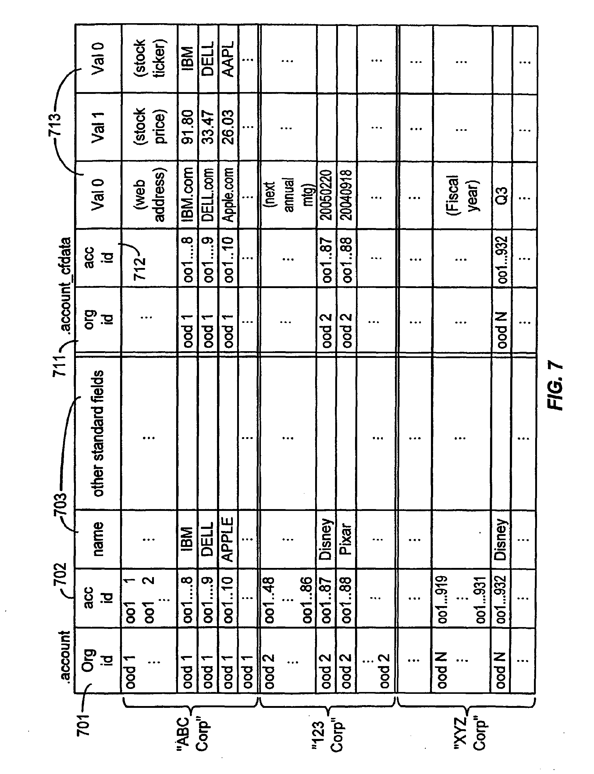 Patent ep2315127a1 custom entities and fields in a multi tenant patent drawing biocorpaavc