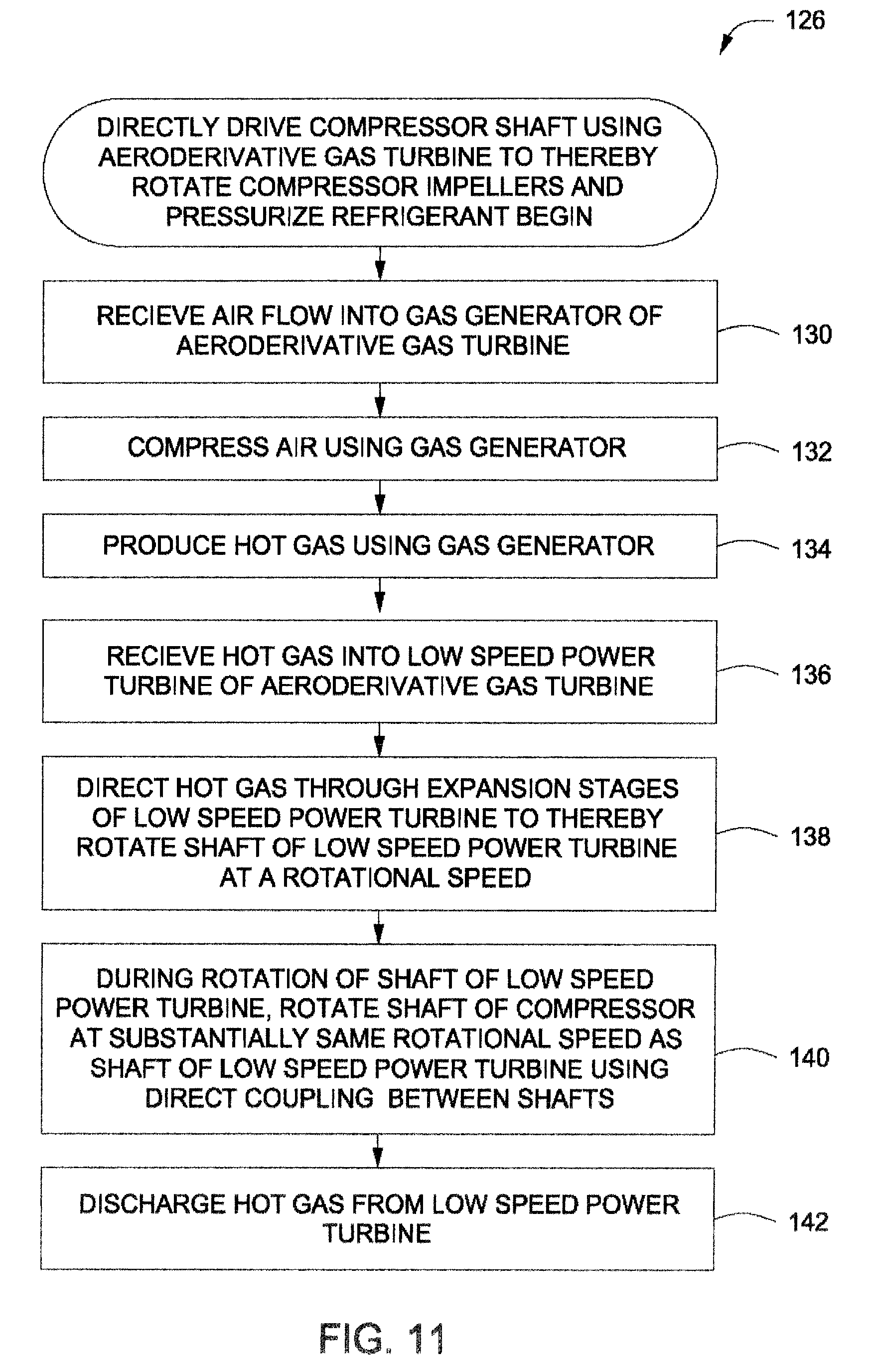 Patent EP A2 pressor system and method for gas