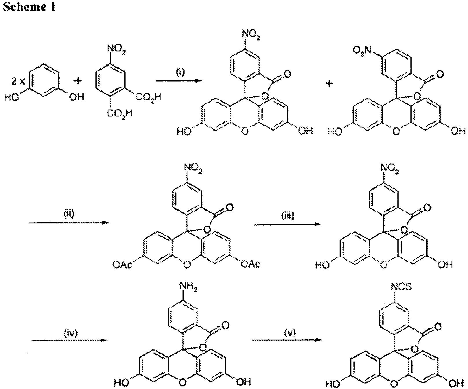 Methanol systhesis