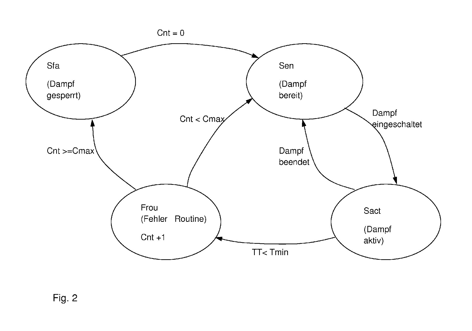 patent ep2402498a1 verfahren zum betreiben einer w schebehandlungsmaschine mit google. Black Bedroom Furniture Sets. Home Design Ideas