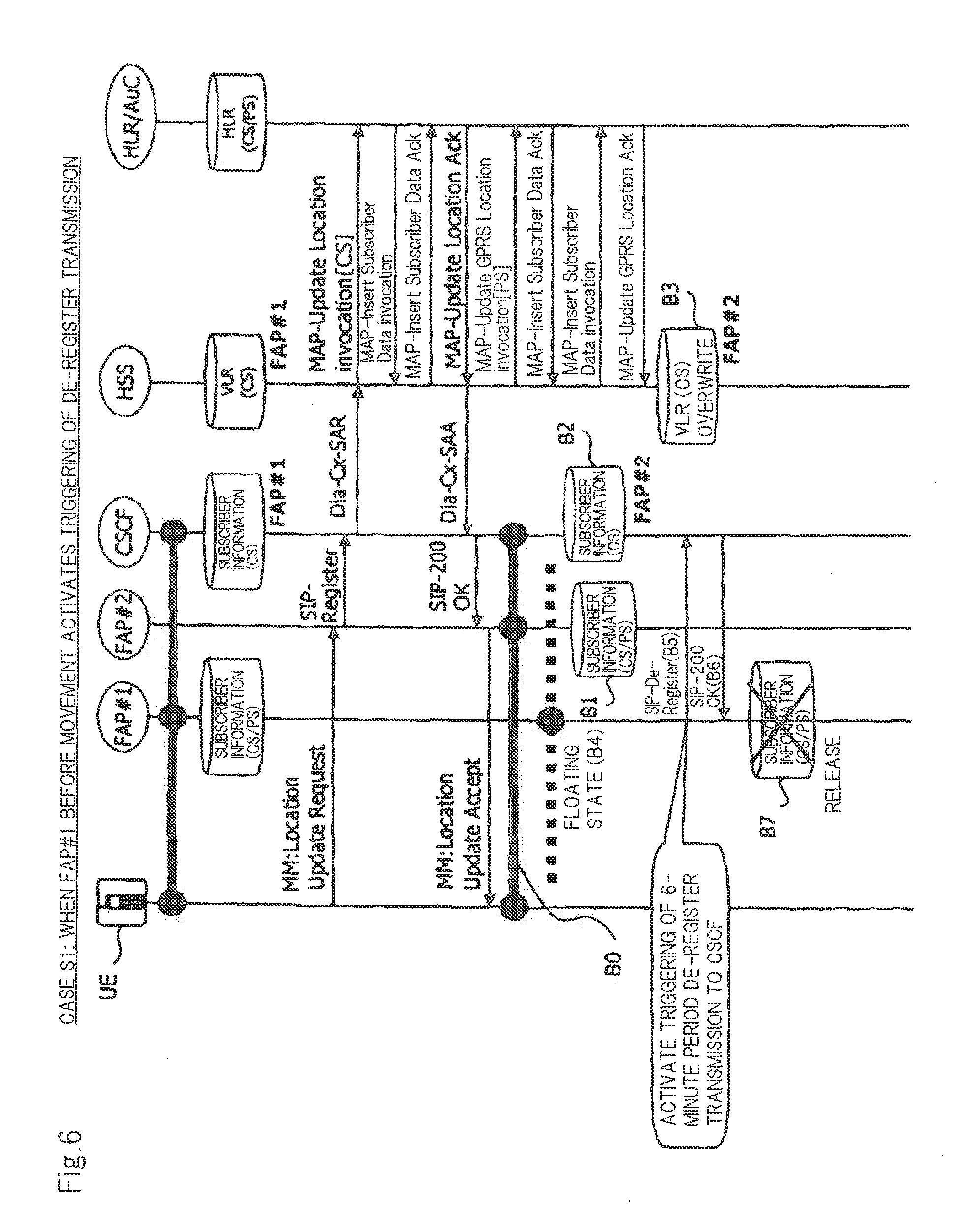 专利ep2421289a1 - femtocell