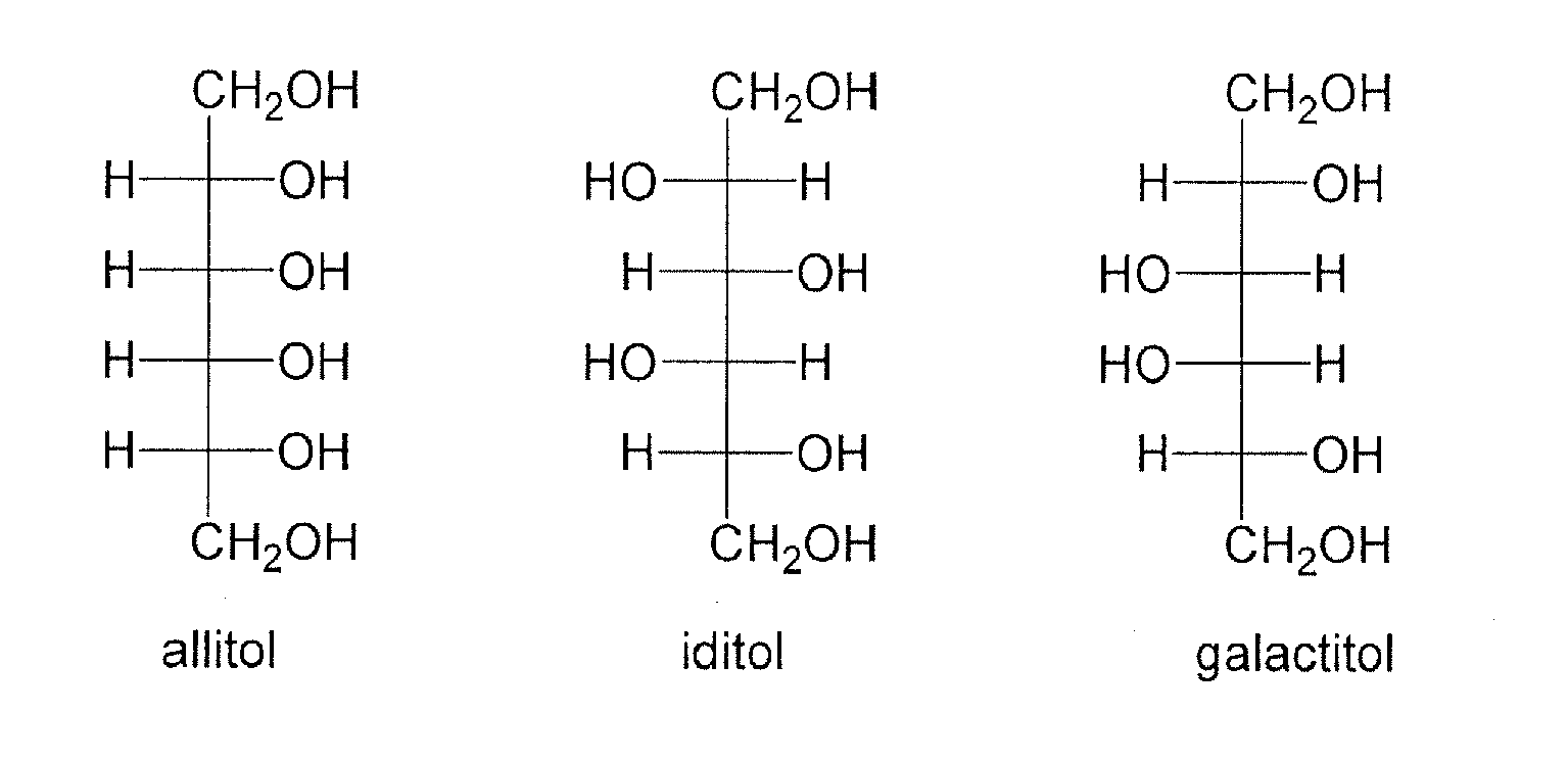 Structures of the Most Common Mono and Disaccharides