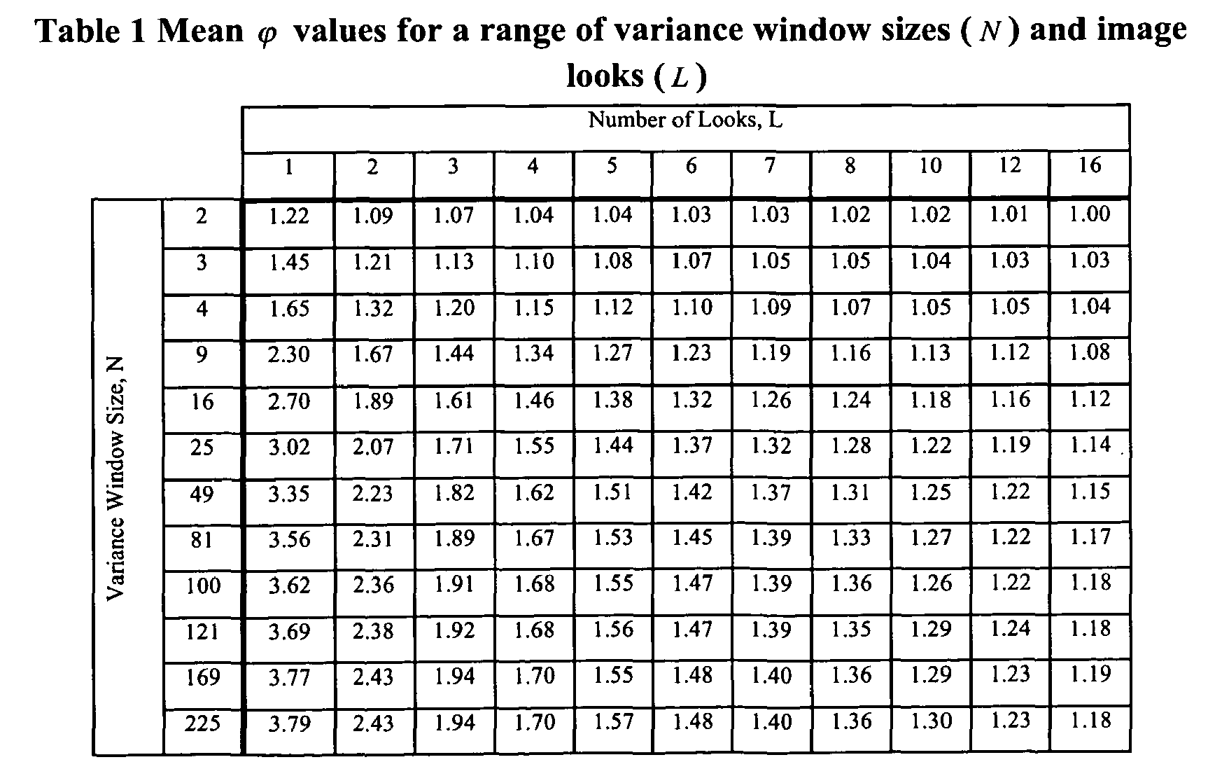 Standard Window Sizes