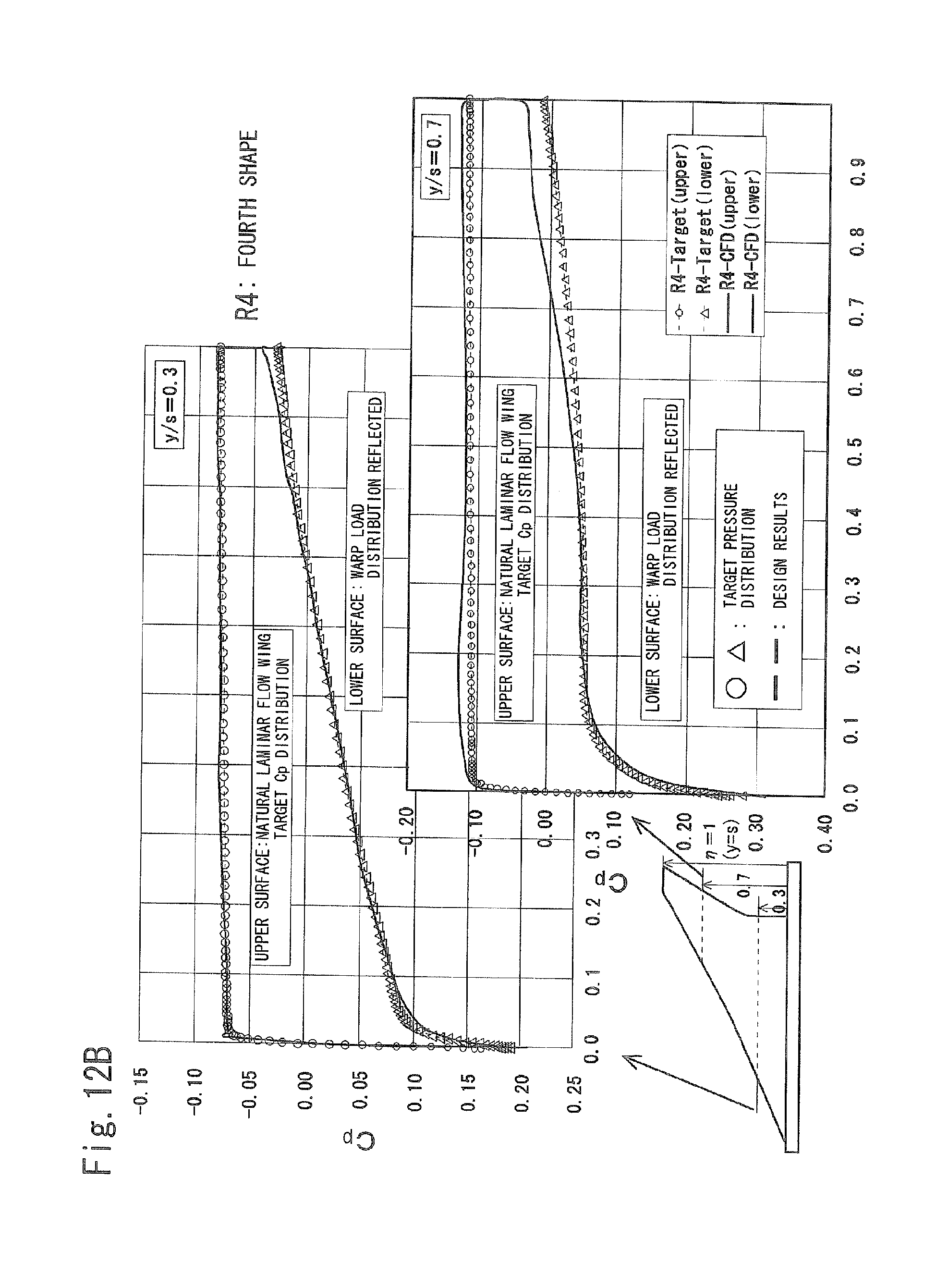 Patent EP2466288A2 Method of designing natural laminar flow wing for reynolds numbers
