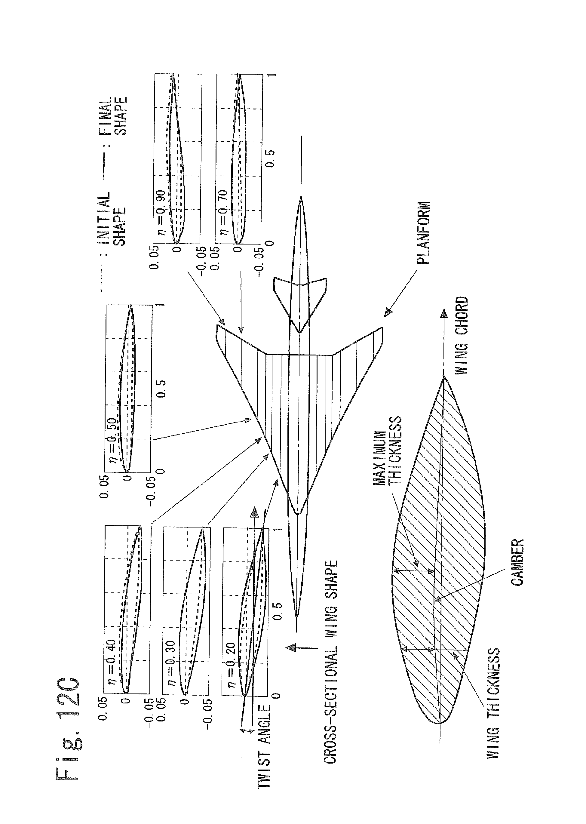 Patent EP2466288A2 Method of designing natural laminar flow wing for reynolds numb