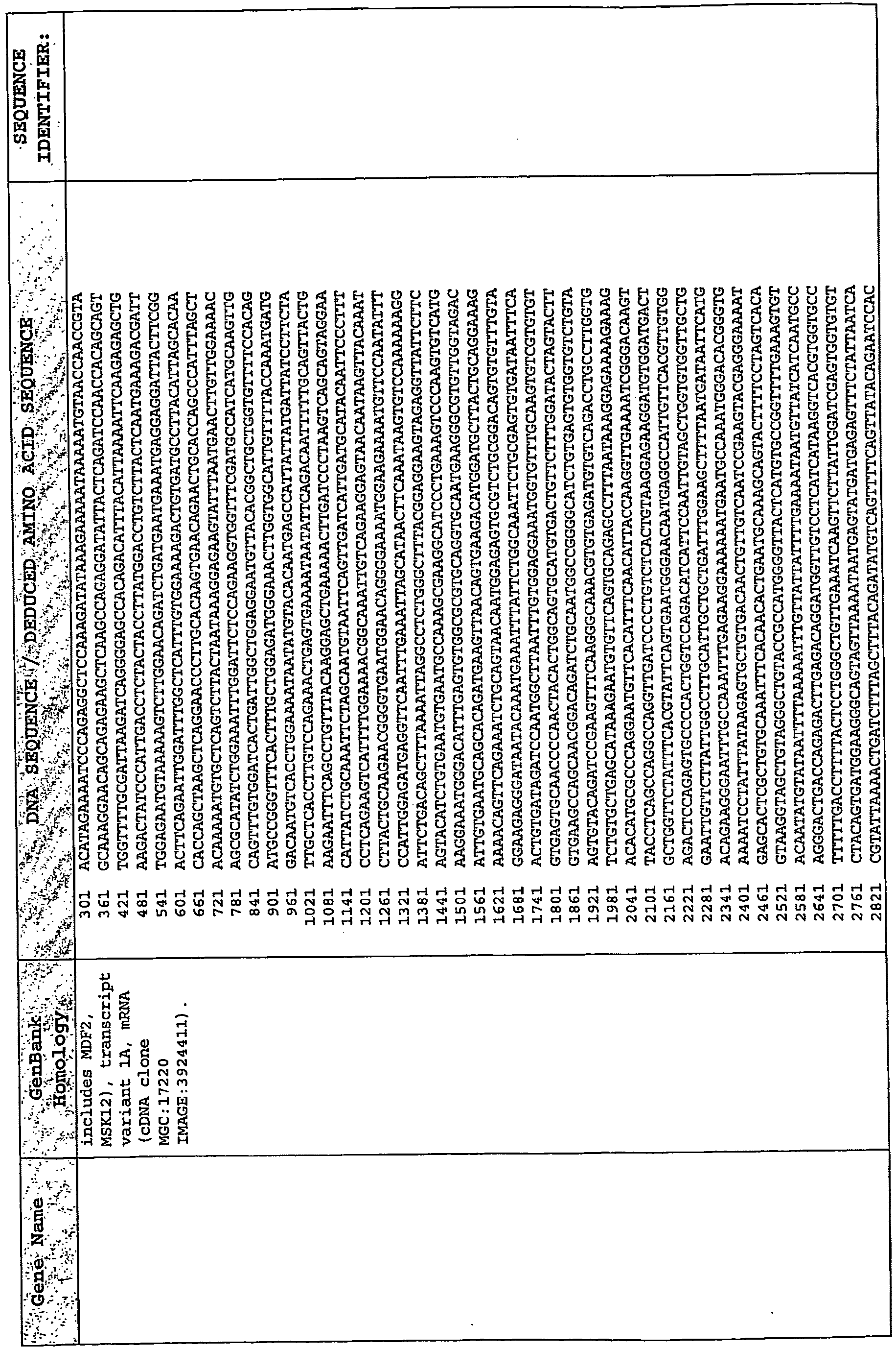 Good Patent EPA Polynucleotide marker genes and their expression for diagnosis of endotoxemia Google Patents