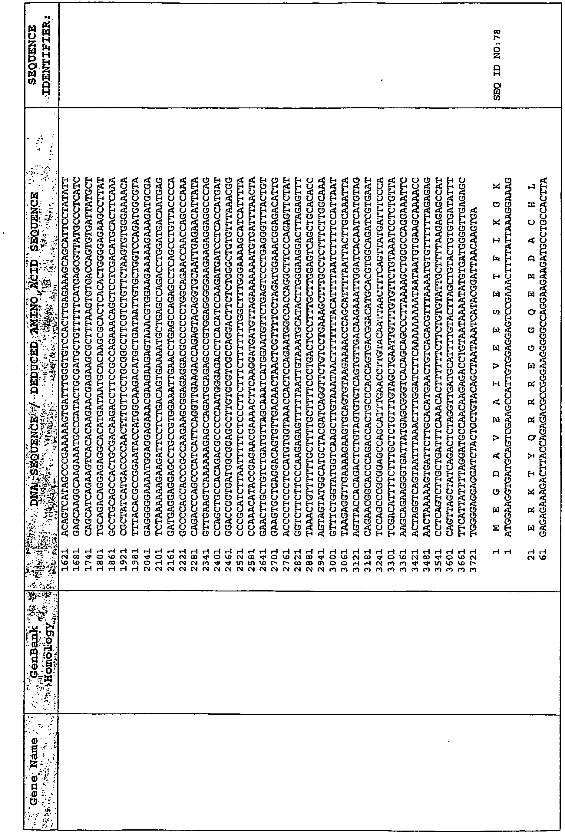 Elegant Patent EPA Polynucleotide marker genes and their expression for diagnosis of endotoxemia Google Patents