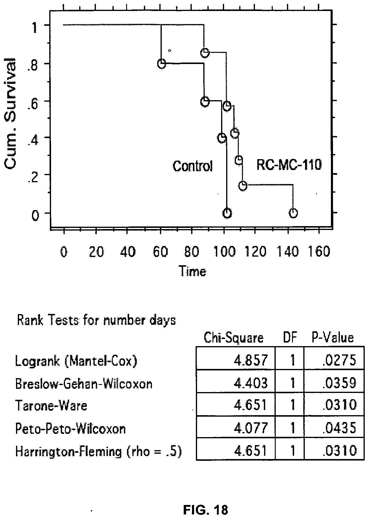 cms66p47在洗脚盆中电路图