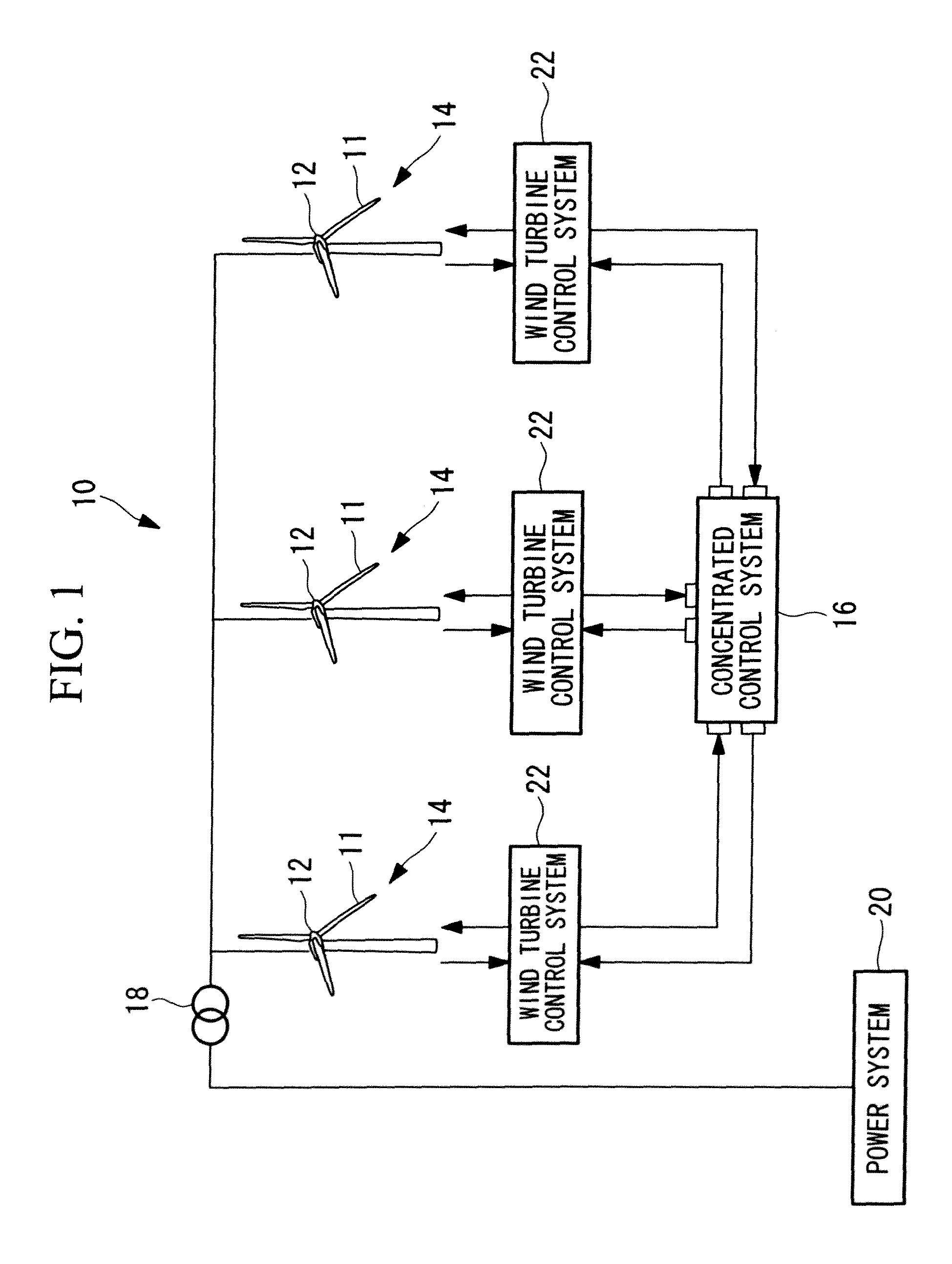 Patent EP A1 Control device for wind power generation