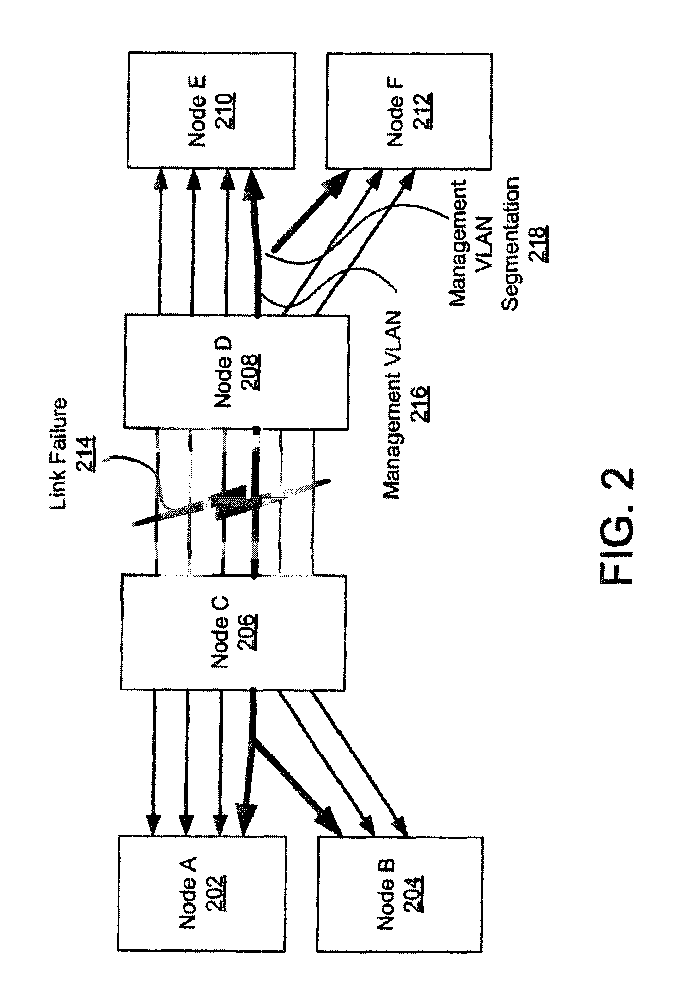patent ep2528275a1 - system and method to provide aggregated alarm indication signals