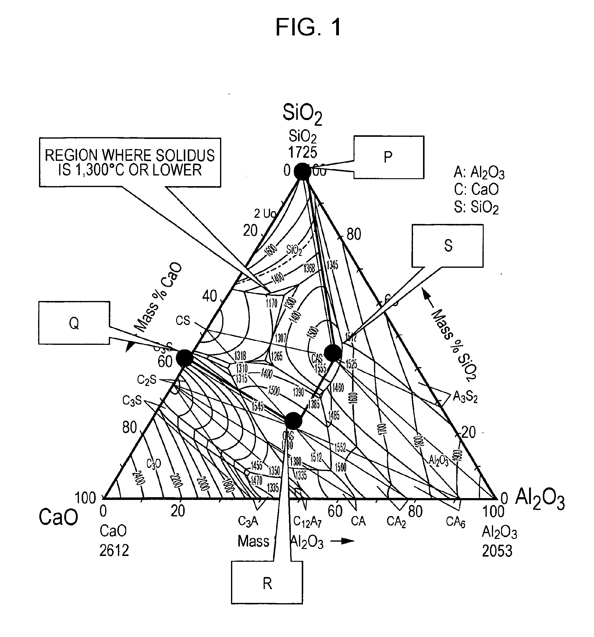 atlas of phase diagrams
