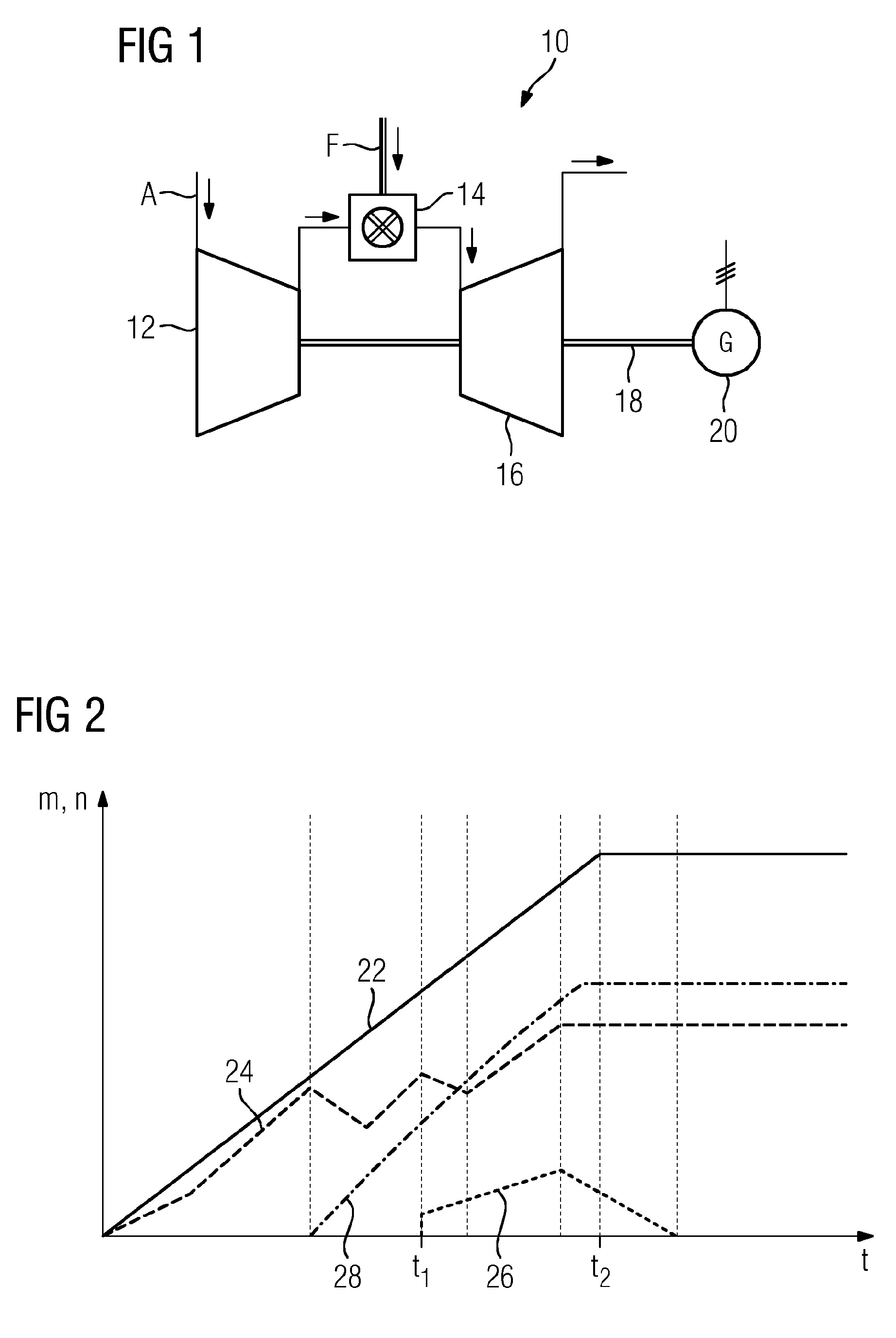 Patent EP A1 Method for starting a stationary gas turbine