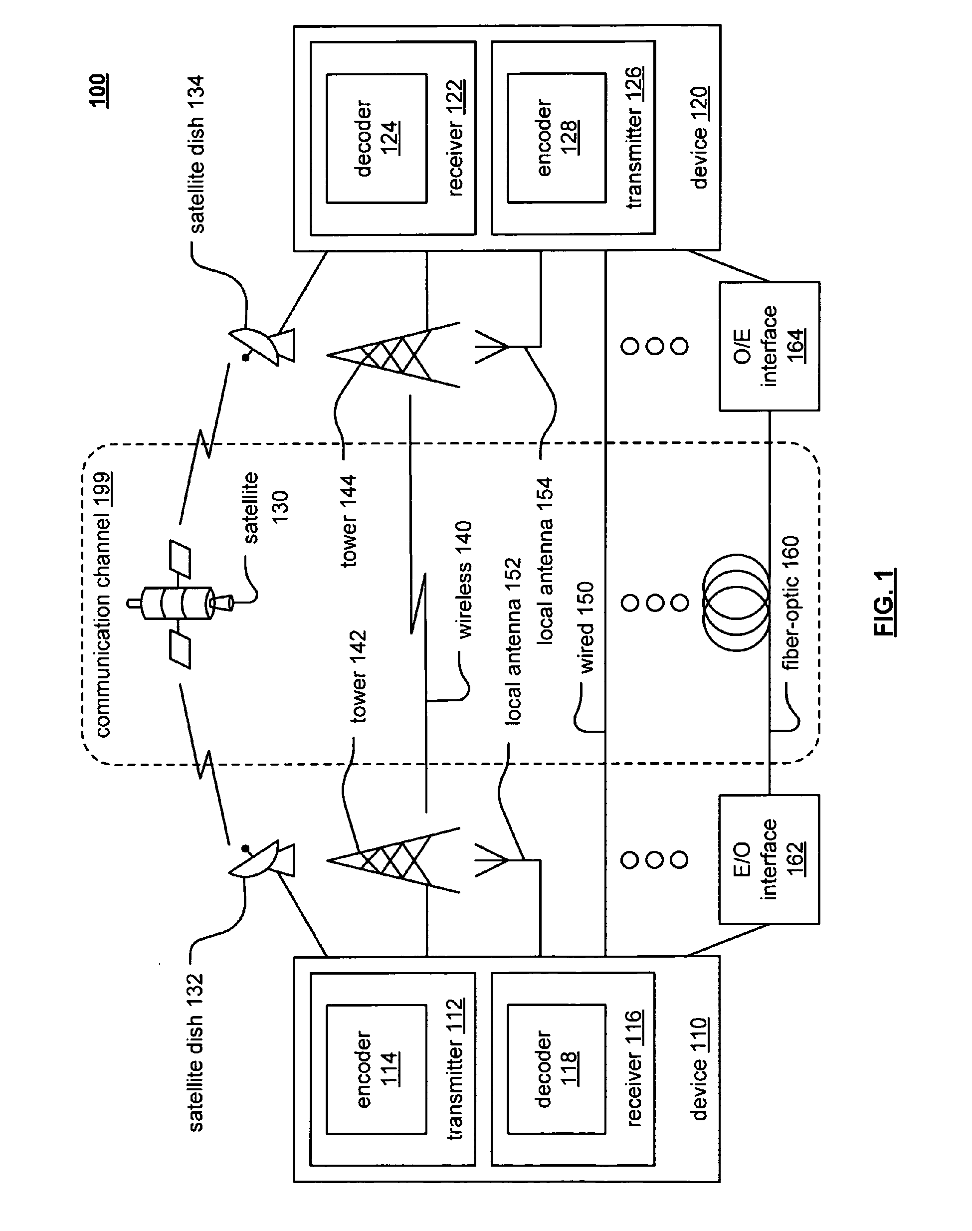 cavlc example Transform and quantization algorithms cavlc example cavlc hardware macroblock reverse zig-zag address generation.