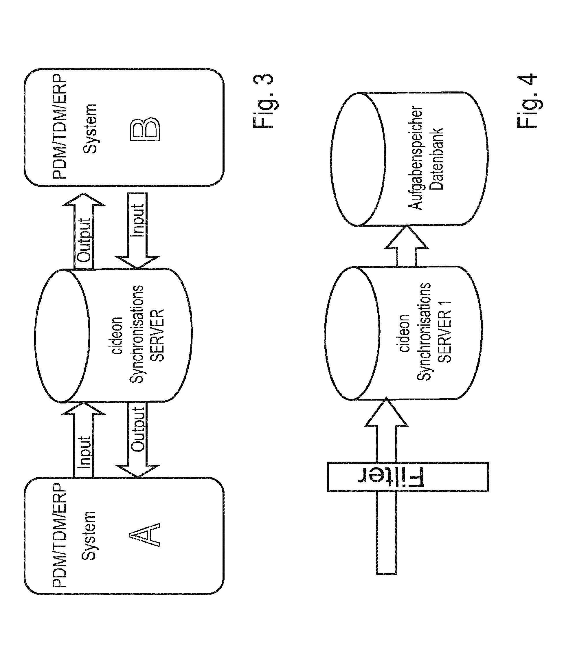 patent ep2581865a2 verfahren zur synchronisation von daten zwischen entwicklungs und oder. Black Bedroom Furniture Sets. Home Design Ideas