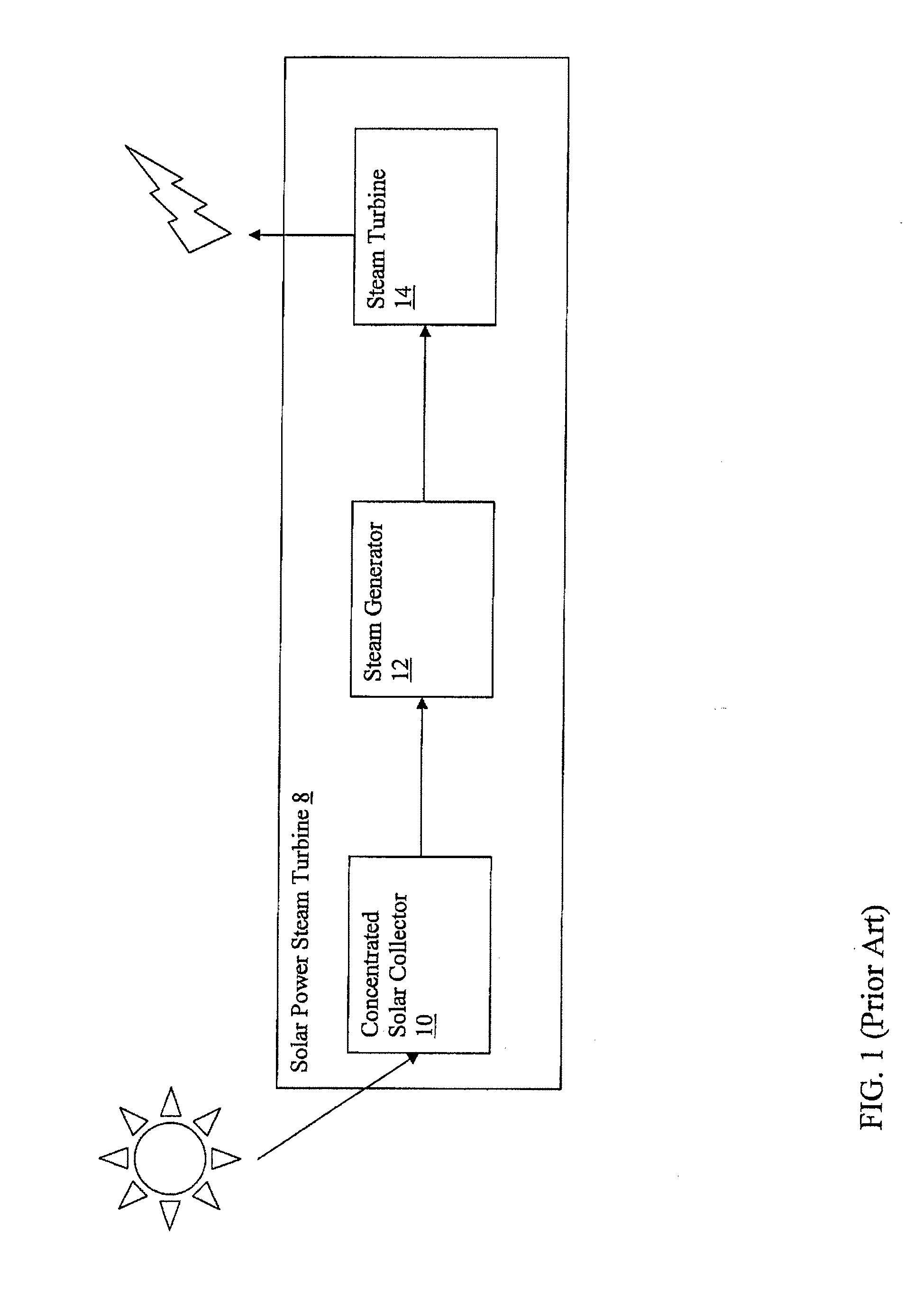 Patent EP A1 Steam turbine performance testing Google