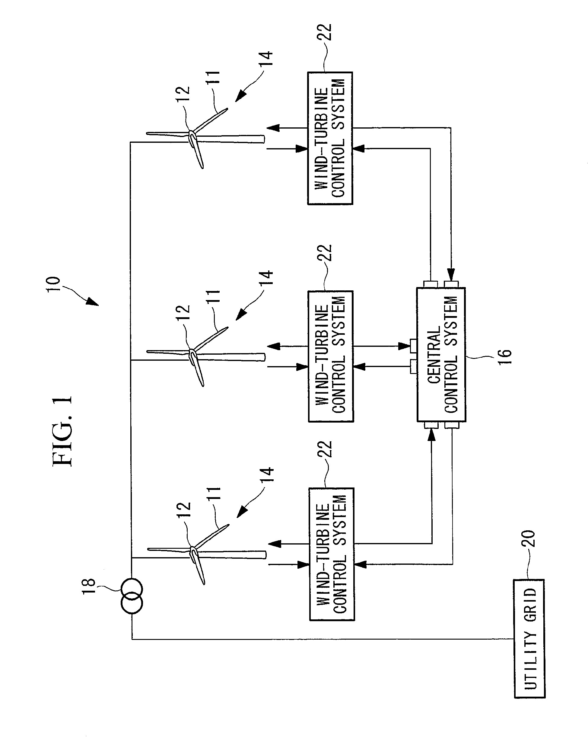 Patent EP A1 Control device of wind farm wind farm and