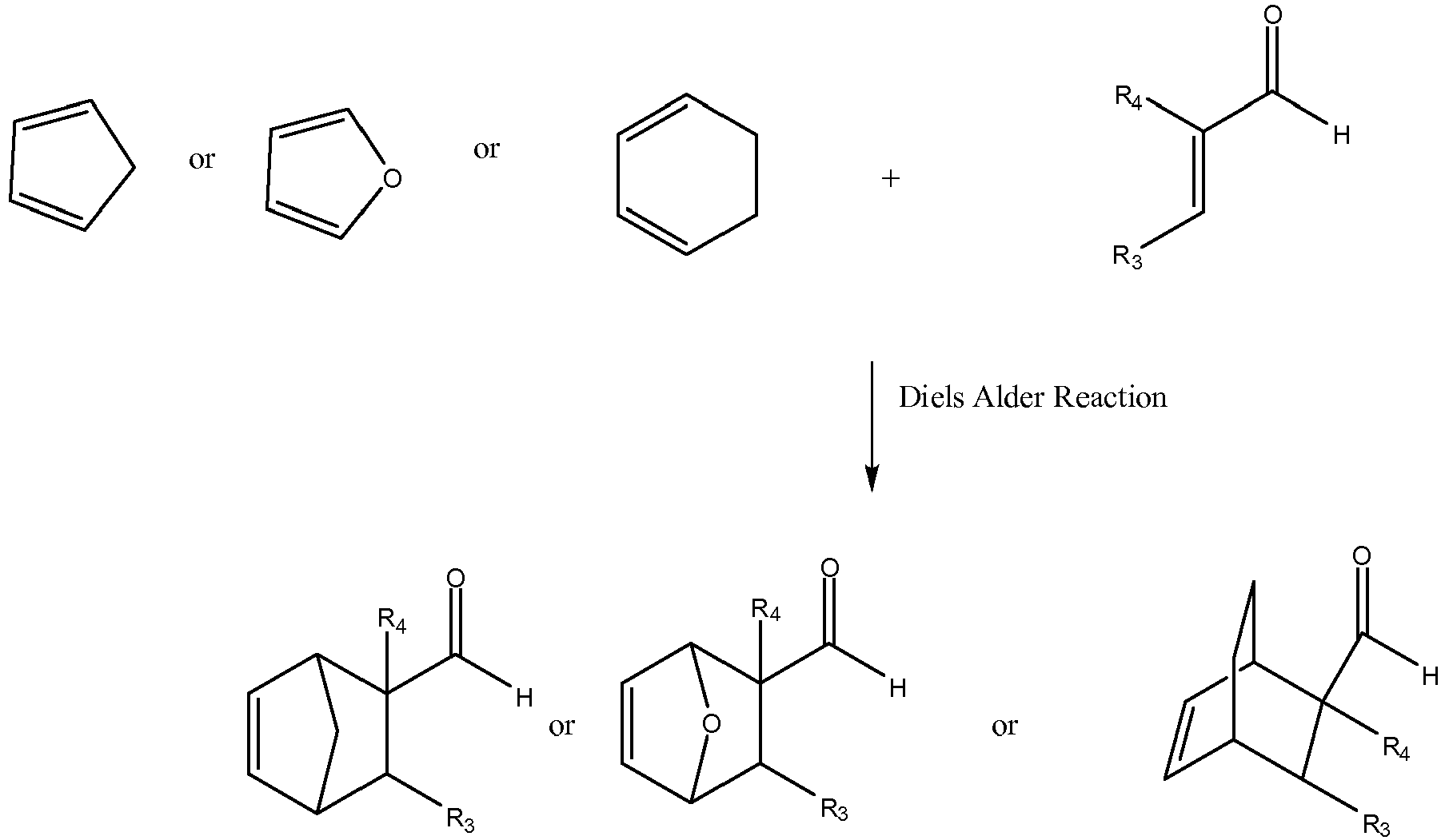 diels alder retrosynthesis A problem-solving approach to retrosynthesis is introduced with examples selected according to the functional group that participates in c–c bond disconnection or is interconverted the key retrosynthetic steps suggest important synthetic reactions, such as diels–alder, cyanhydrin, wittig and.