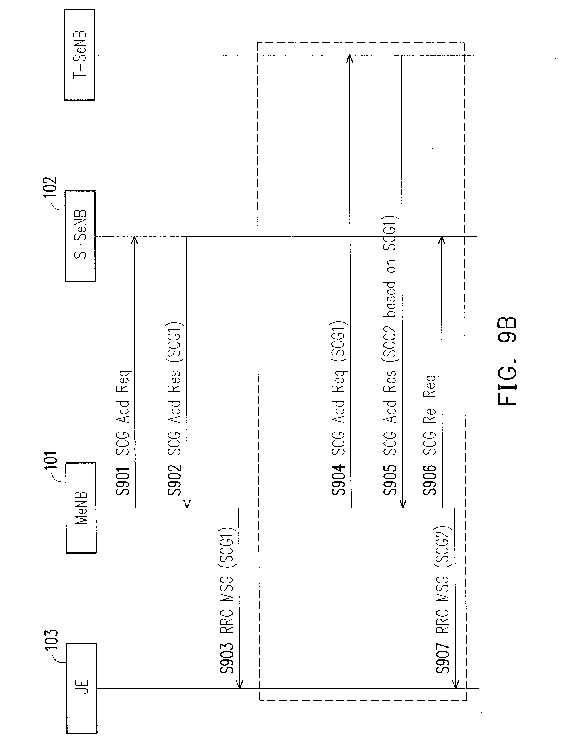 patent ep2919519a1 connection modification method applicable to
