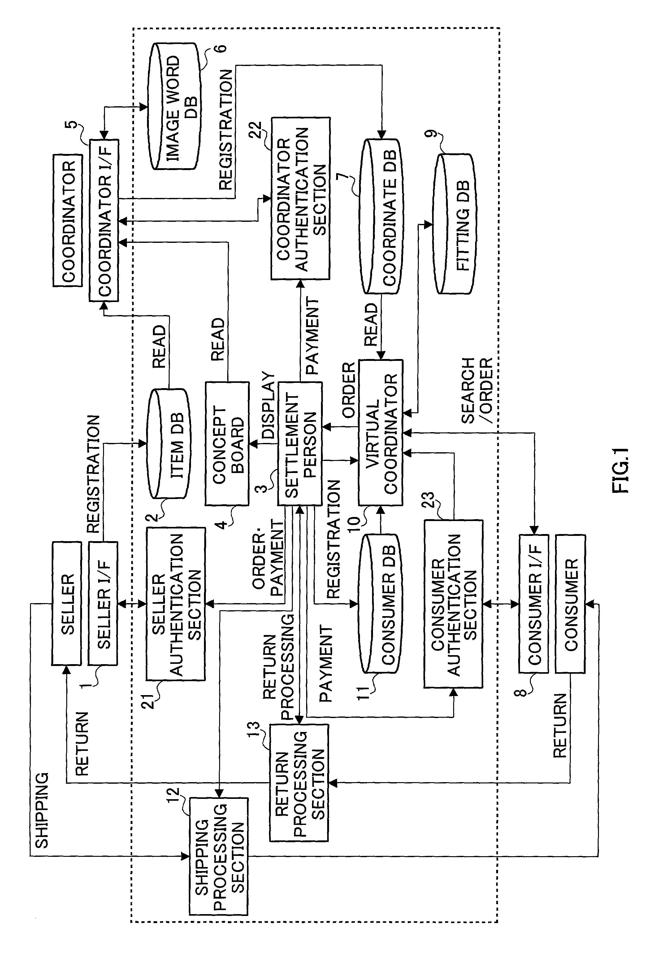 电路 电路图 电子 原理图 2100_3083 竖版 竖屏
