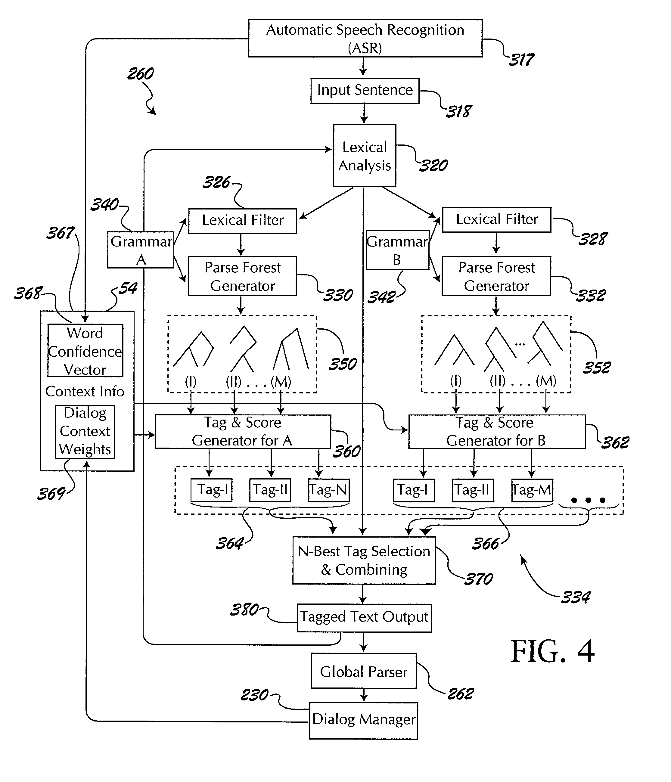 Automatic Speech Recognition System For Home Appliances Control