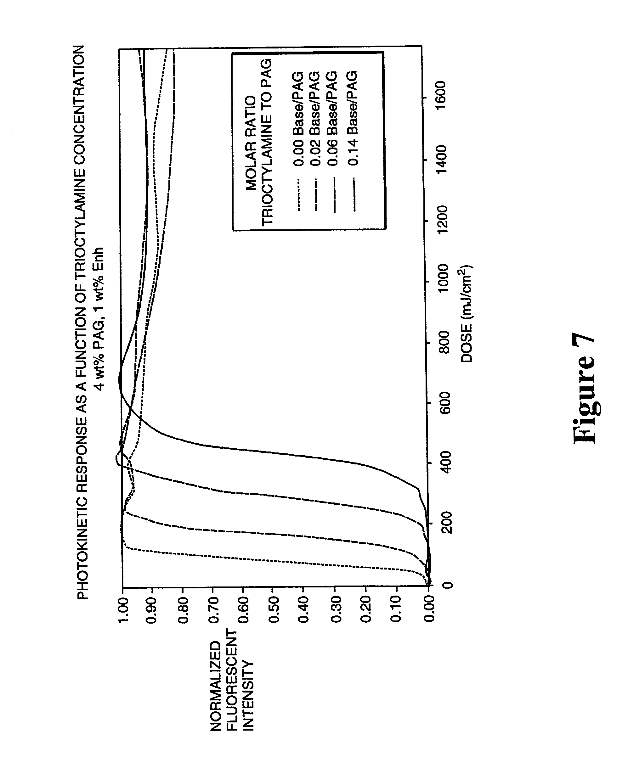 technique of synthesising Sequential initialisation technique for synthesising multi-period multiple utilities heat exchanger networks adeniyi j isafiadea, oludare j odejobib.