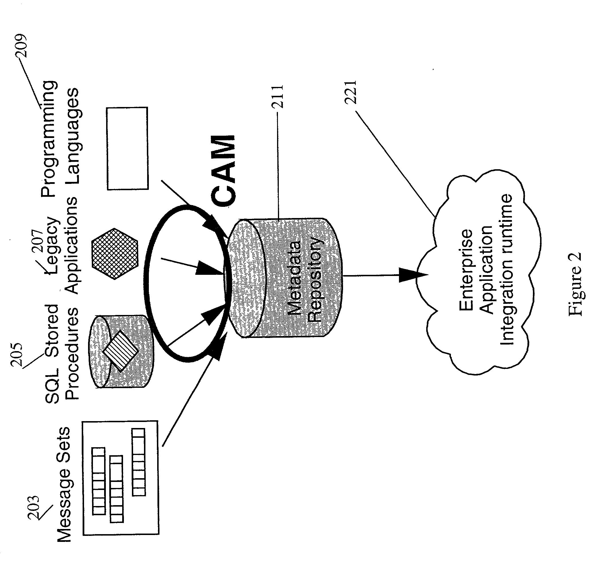 Patent US20020042849 - CICS BMS (Basic Message Service) meta model ...
