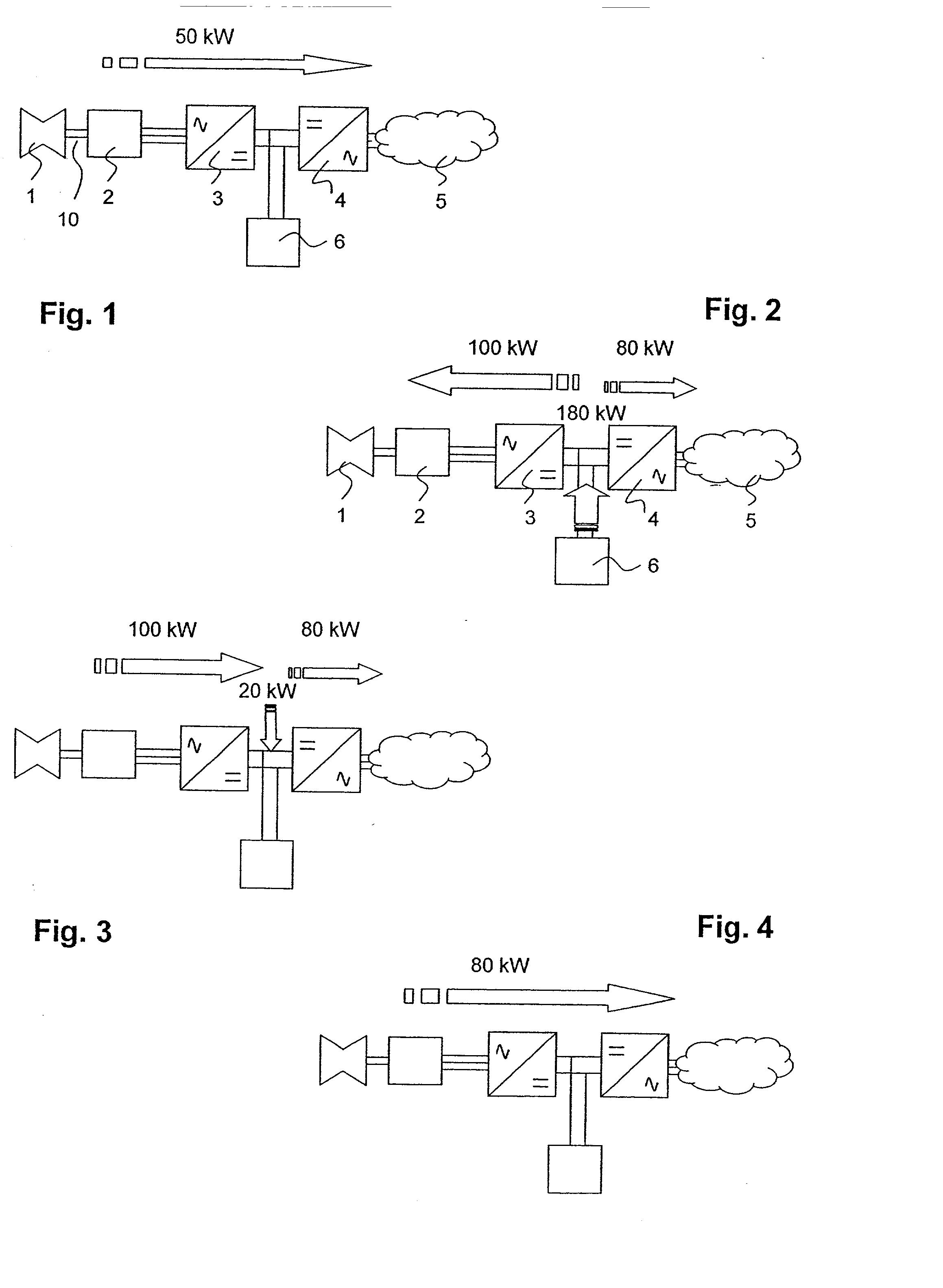 Patent US Generator system with gas turbine Google
