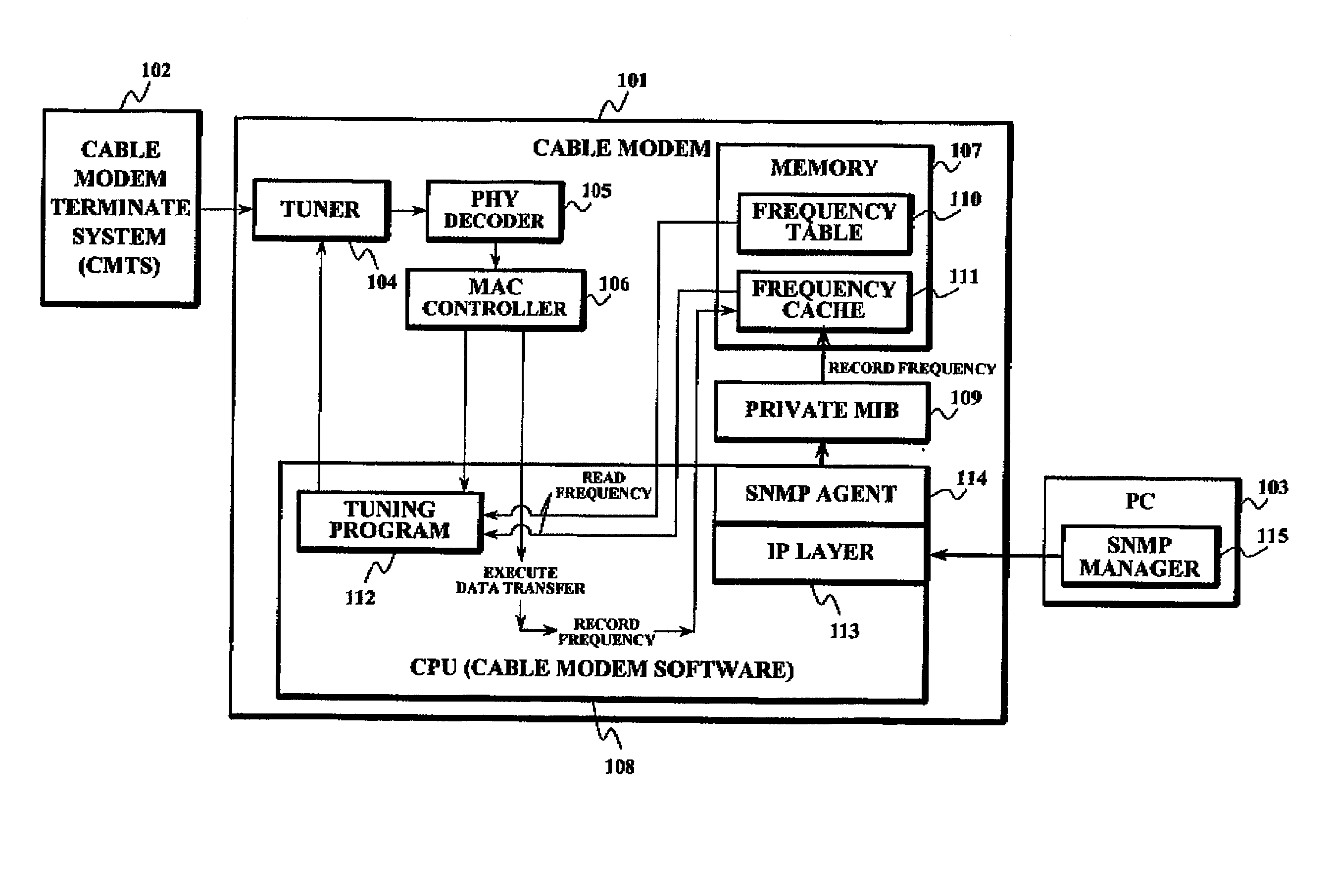 Computer Frequency Chart : Patent us  cable modem method for recording a